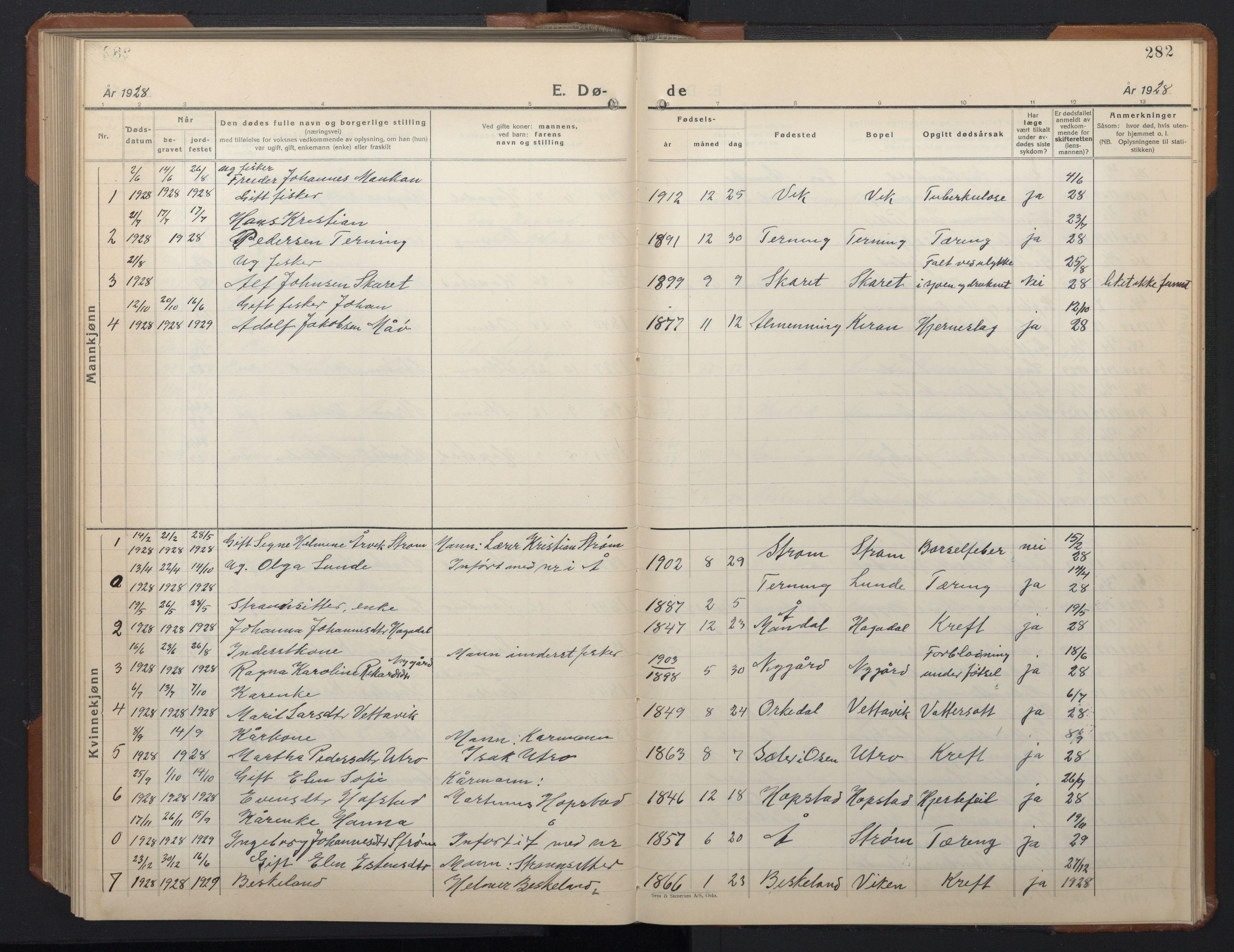 SAT, Ministerialprotokoller, klokkerbøker og fødselsregistre - Sør-Trøndelag, 657/L0718: Klokkerbok nr. 657C05, 1923-1948, s. 282