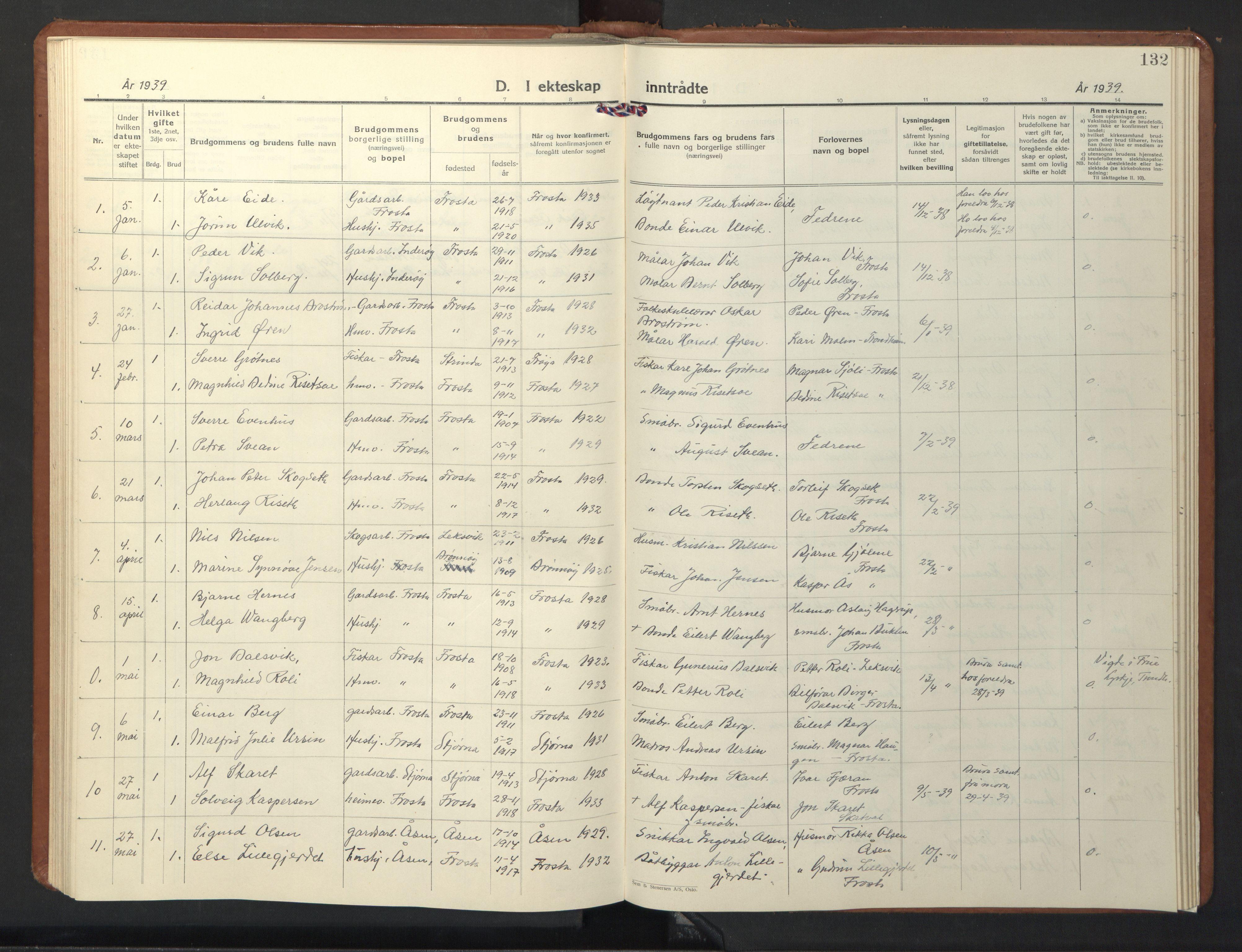 SAT, Ministerialprotokoller, klokkerbøker og fødselsregistre - Nord-Trøndelag, 713/L0125: Klokkerbok nr. 713C02, 1931-1941, s. 132