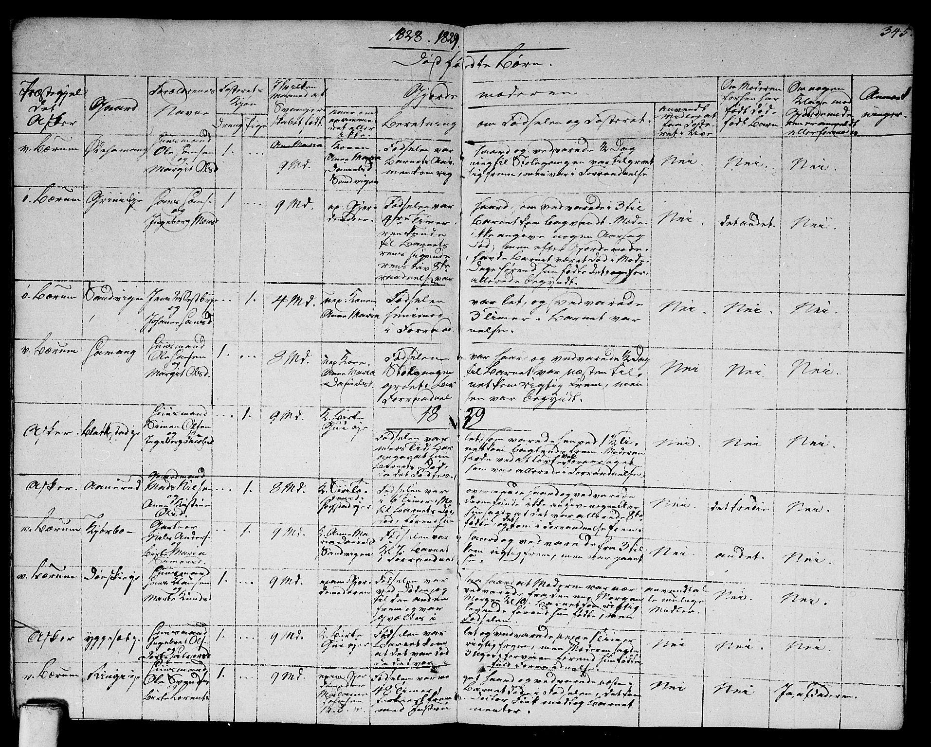 SAO, Asker prestekontor Kirkebøker, F/Fa/L0005: Ministerialbok nr. I 5, 1807-1813, s. 345