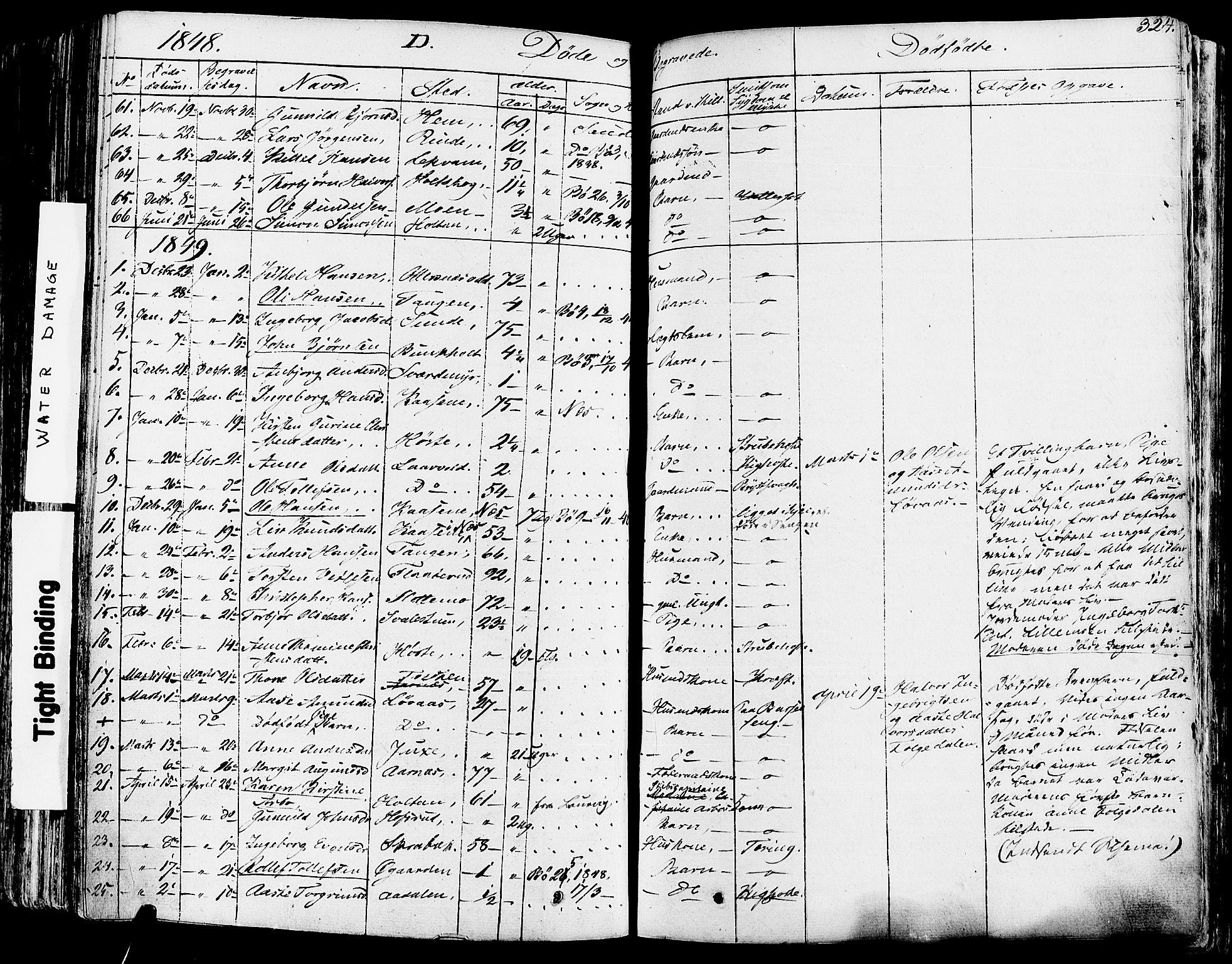 SAKO, Sauherad kirkebøker, F/Fa/L0006: Ministerialbok nr. I 6, 1827-1850, s. 324