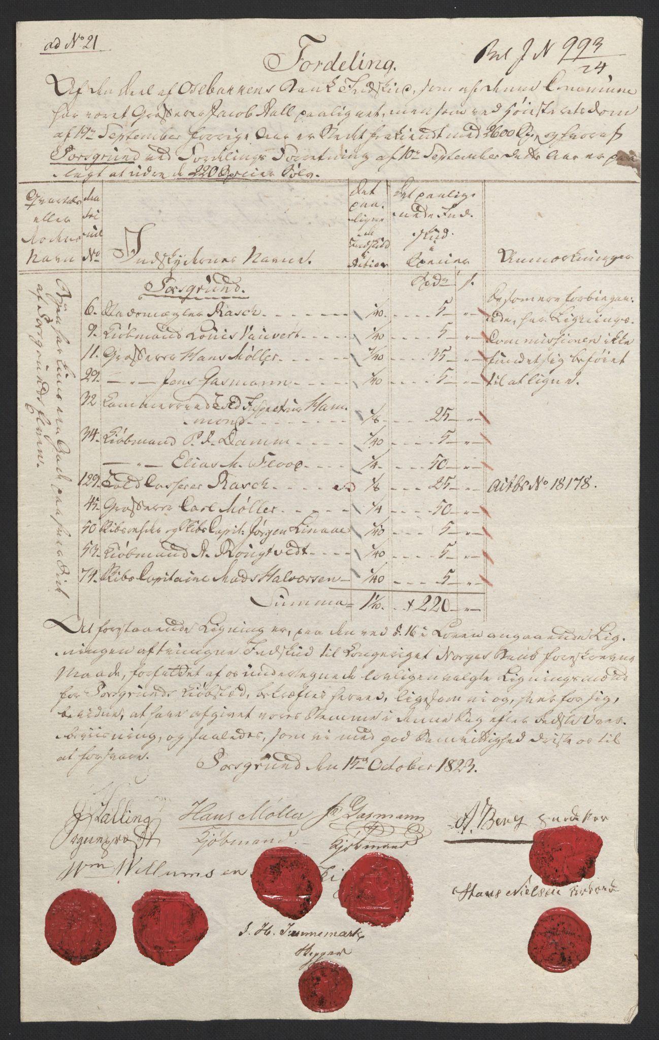NOBA, Norges Bank/Sølvskatten 1816*, 1816-1823, s. 15