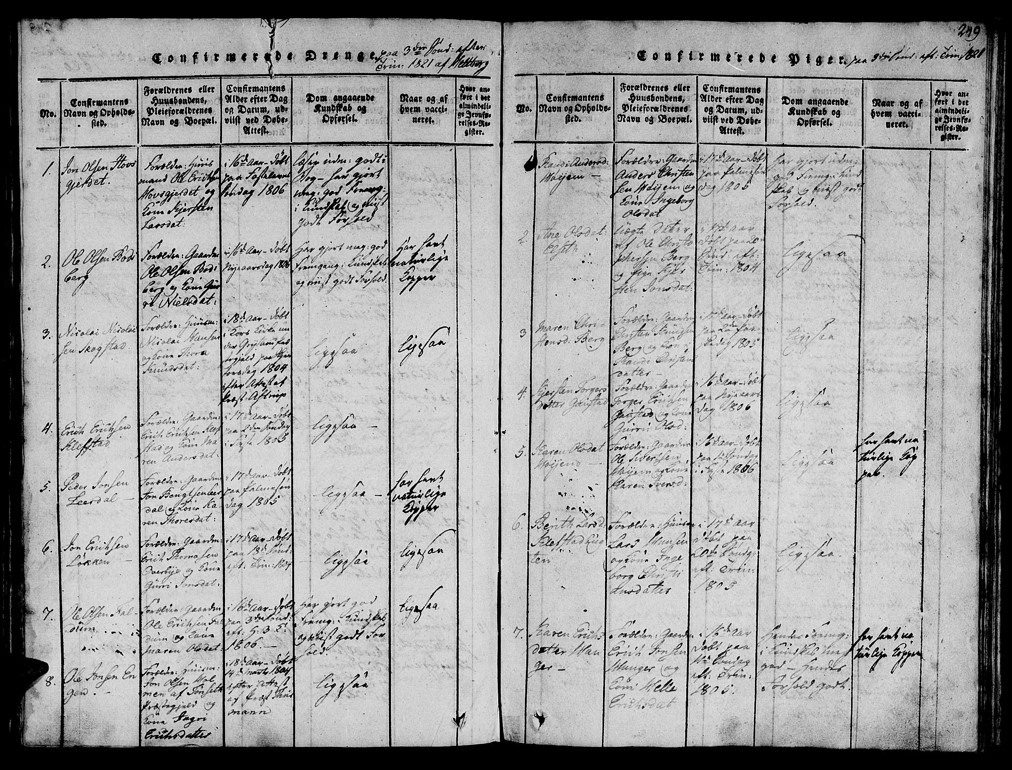 SAT, Ministerialprotokoller, klokkerbøker og fødselsregistre - Sør-Trøndelag, 612/L0372: Ministerialbok nr. 612A06 /1, 1816-1828, s. 249