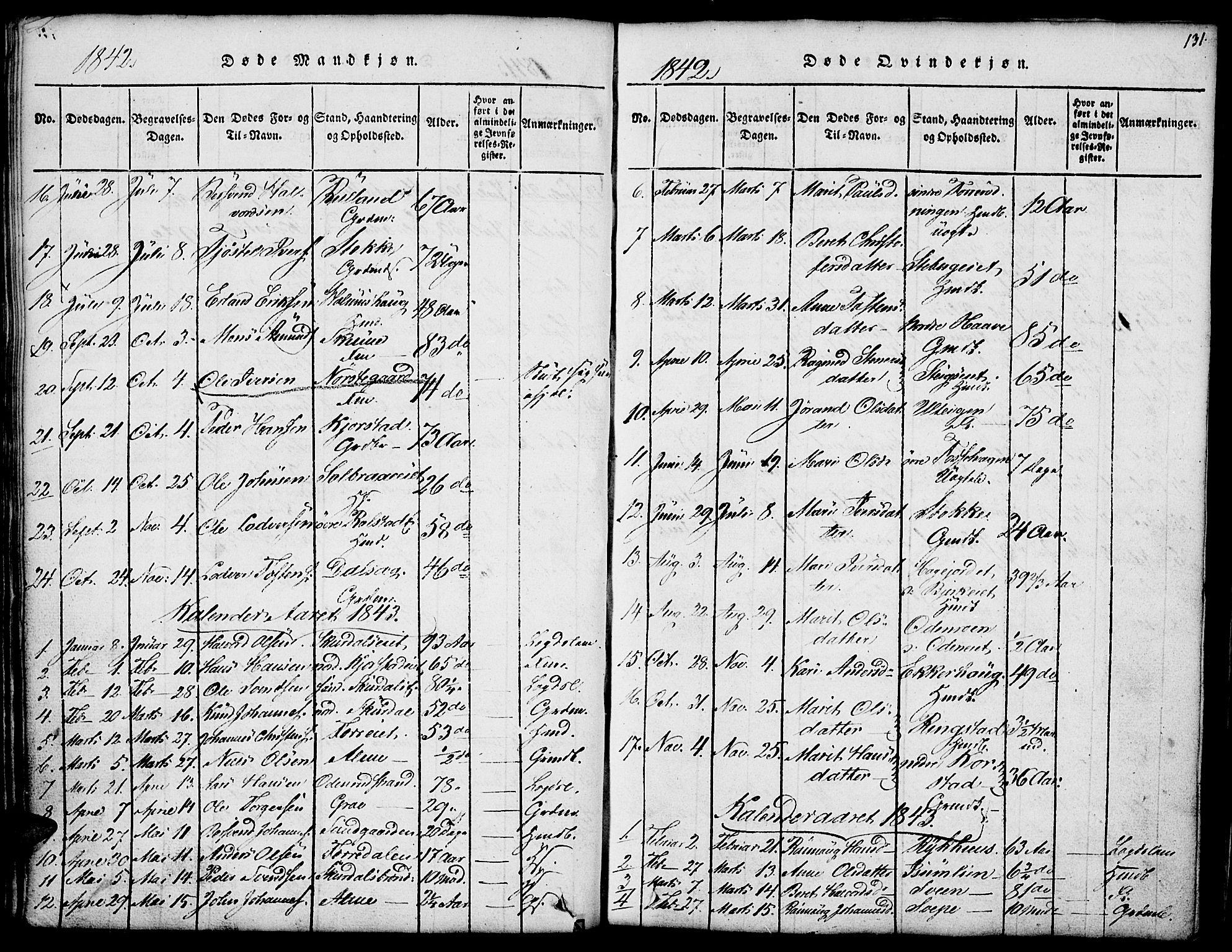 SAH, Fron prestekontor, H/Ha/Hab/L0001: Klokkerbok nr. 1, 1816-1843, s. 131
