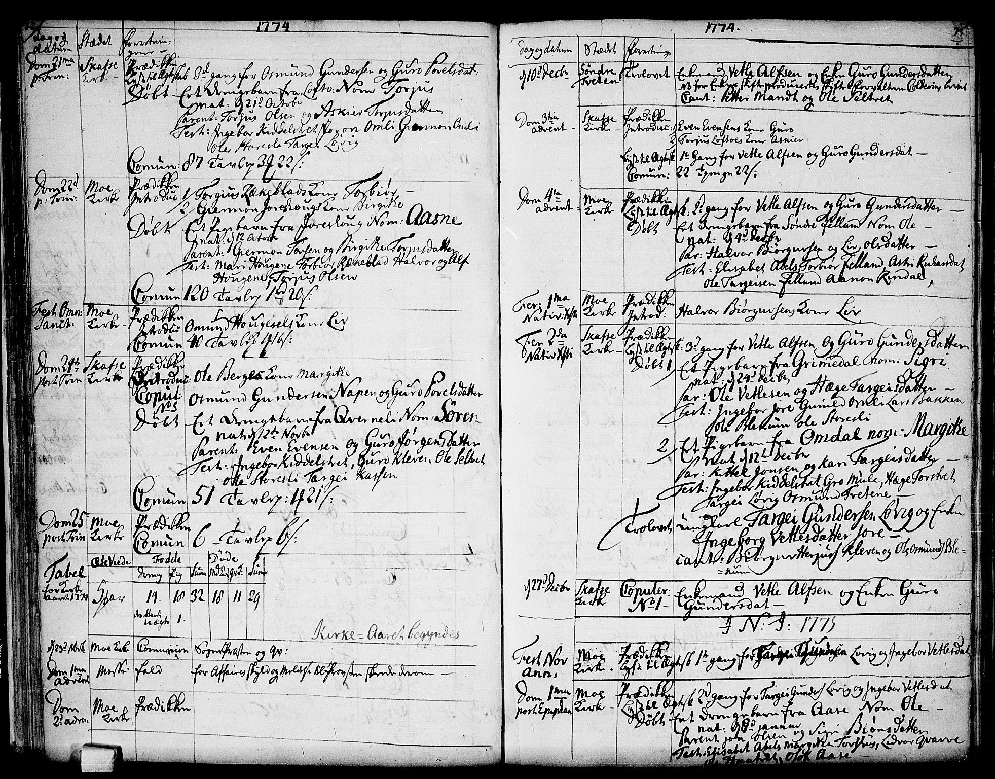 SAKO, Mo kirkebøker, F/Fa/L0002: Ministerialbok nr. I 2, 1766-1799, s. 72-73