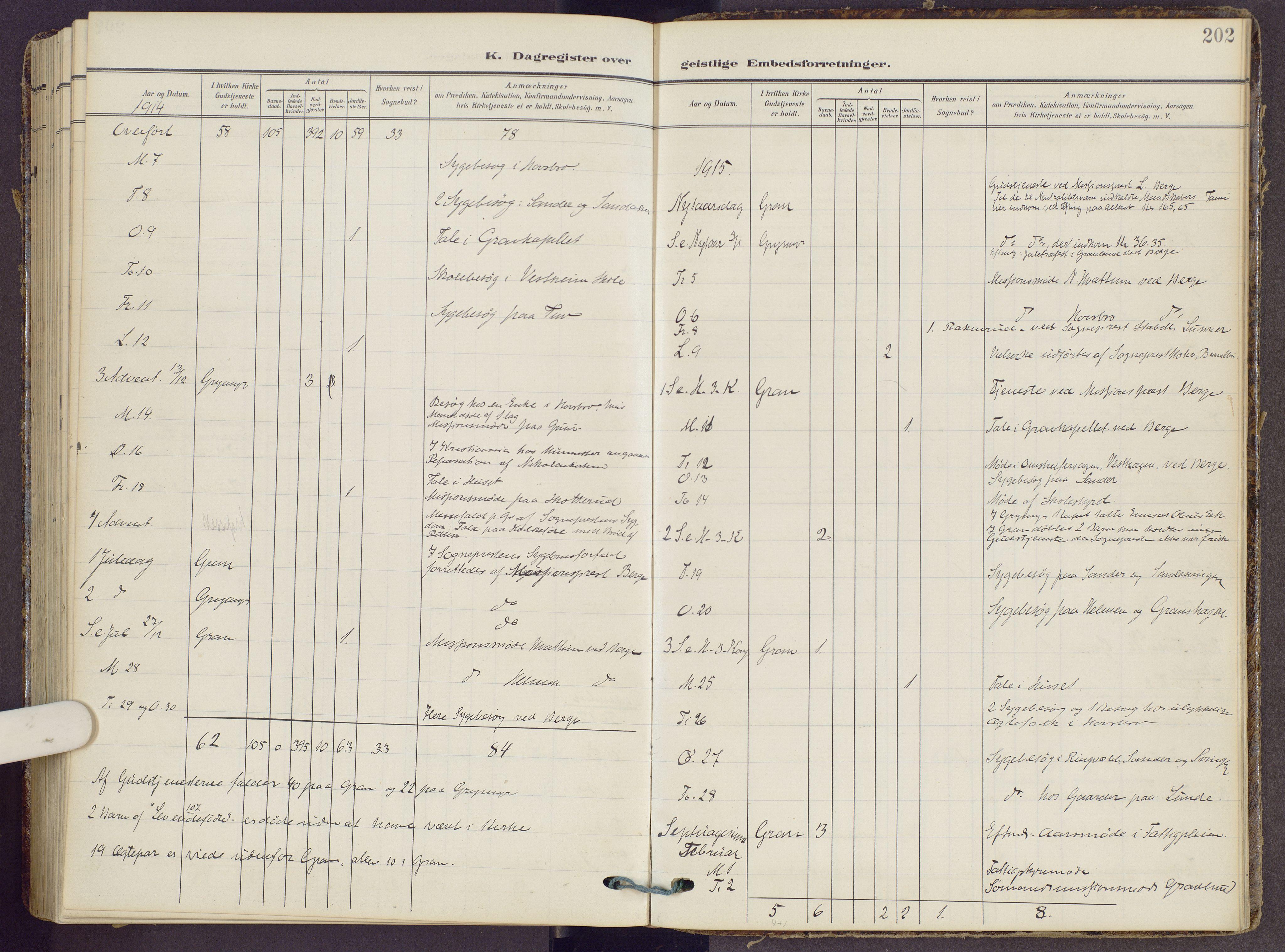 SAH, Gran prestekontor, Ministerialbok nr. 22, 1908-1918, s. 202