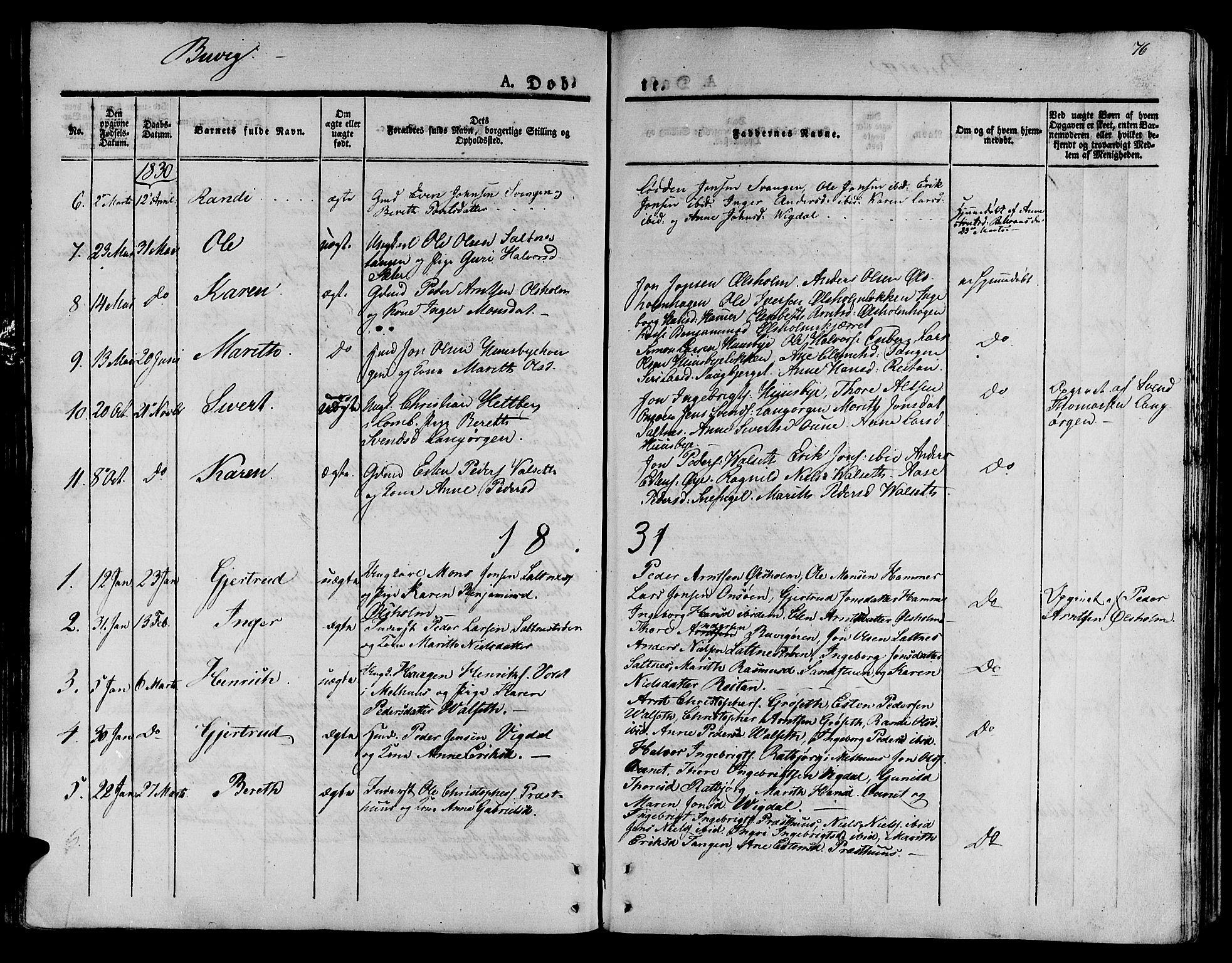 SAT, Ministerialprotokoller, klokkerbøker og fødselsregistre - Sør-Trøndelag, 612/L0375: Ministerialbok nr. 612A07 /2, 1829-1845, s. 76