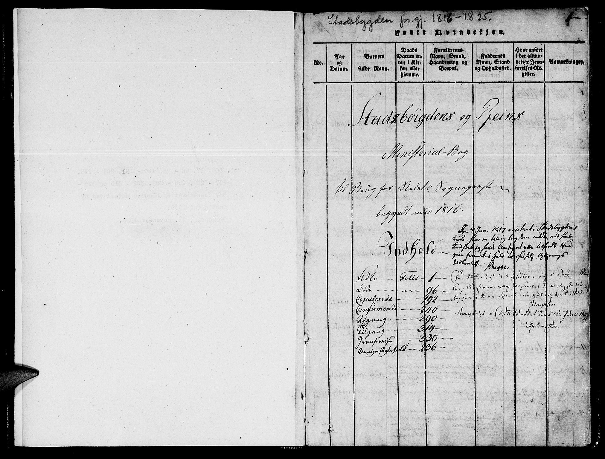 SAT, Ministerialprotokoller, klokkerbøker og fødselsregistre - Sør-Trøndelag, 646/L0608: Ministerialbok nr. 646A06, 1816-1825, s. 1