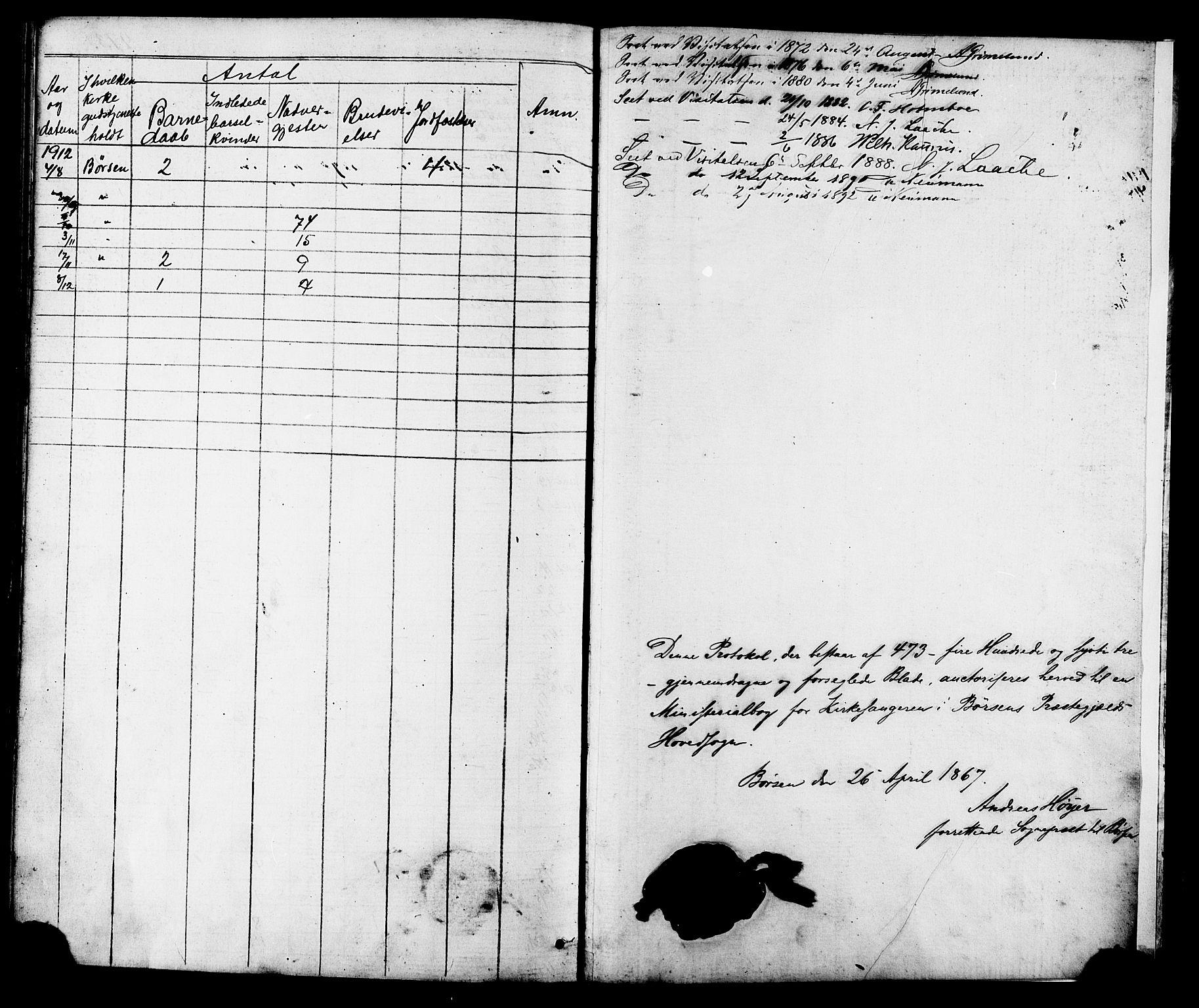 SAT, Ministerialprotokoller, klokkerbøker og fødselsregistre - Sør-Trøndelag, 665/L0777: Klokkerbok nr. 665C02, 1867-1915