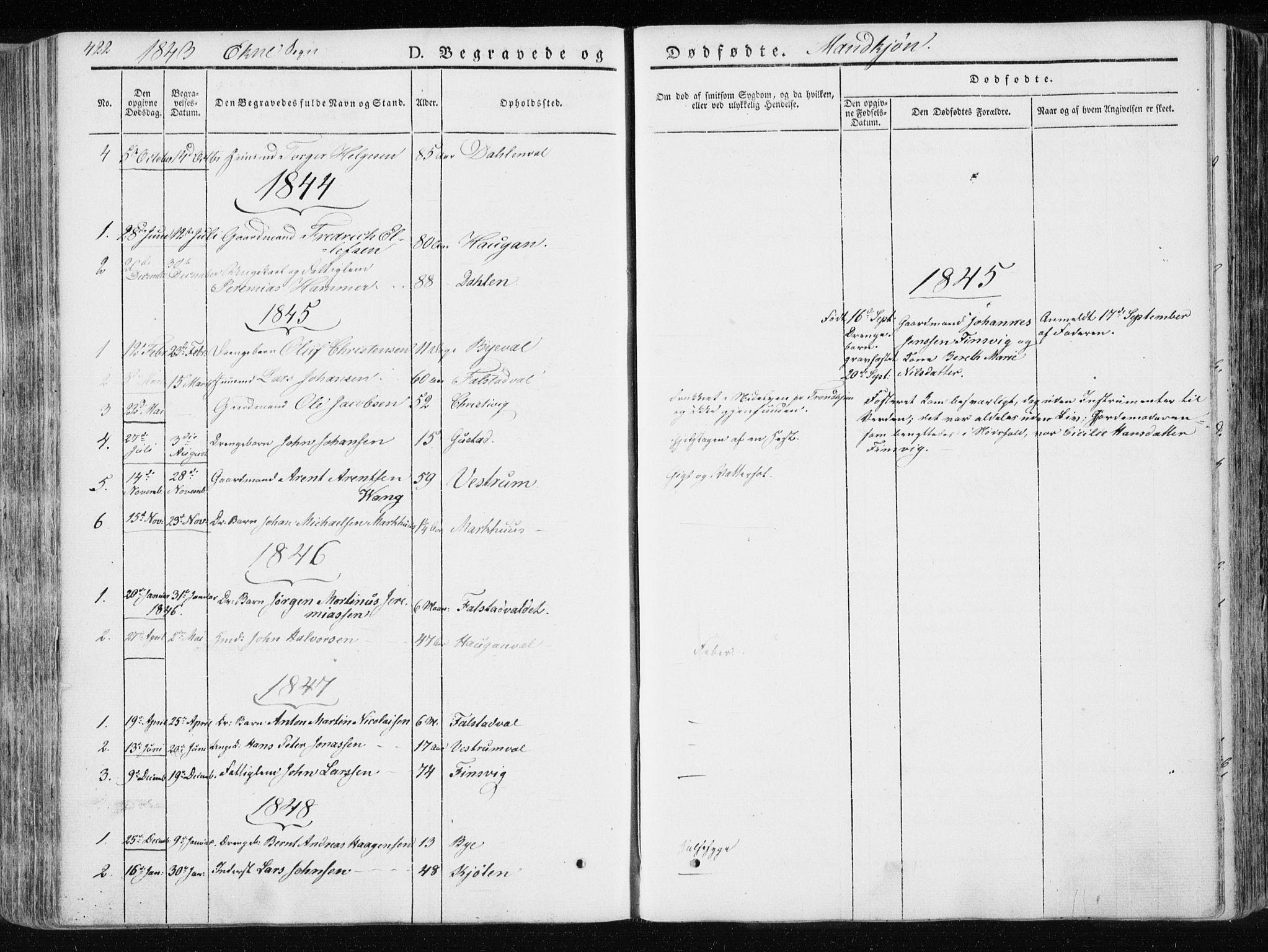 SAT, Ministerialprotokoller, klokkerbøker og fødselsregistre - Nord-Trøndelag, 717/L0154: Ministerialbok nr. 717A06 /2, 1836-1849, s. 422