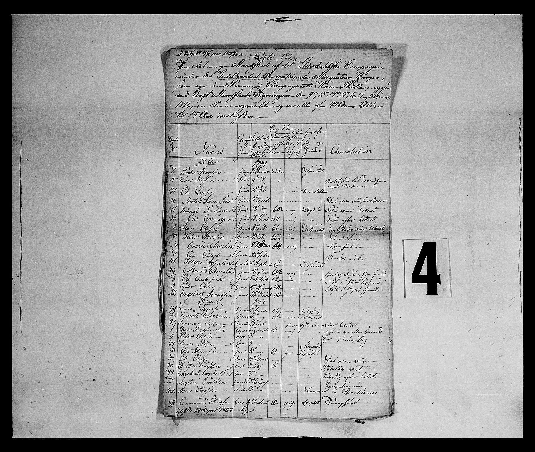 SAH, Fylkesmannen i Oppland, K/Ka/L1155: Gudbrandsdalen nasjonale musketérkorps - Gausdalske kompani, 3. og 4. divisjon av Opland landvernsbataljon, 1818-1860, s. 28