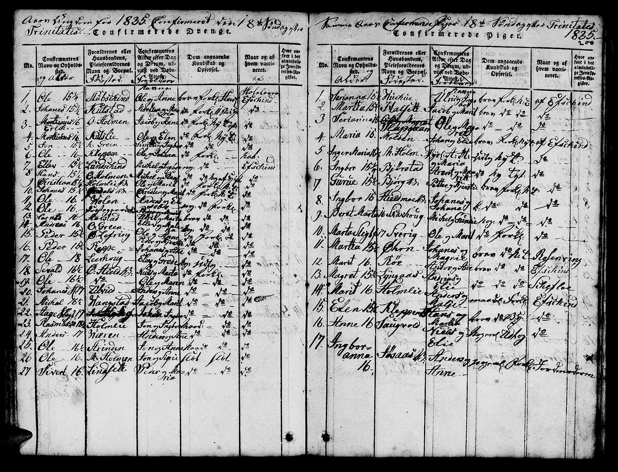 SAT, Ministerialprotokoller, klokkerbøker og fødselsregistre - Nord-Trøndelag, 724/L0265: Klokkerbok nr. 724C01, 1816-1845, s. 200