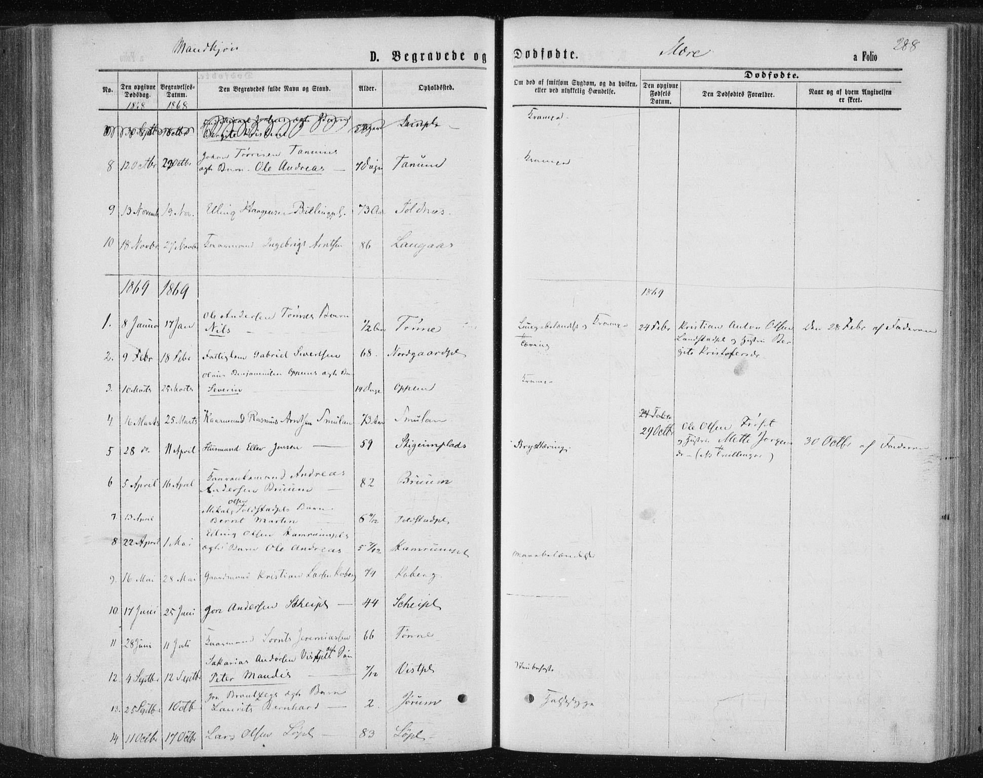 SAT, Ministerialprotokoller, klokkerbøker og fødselsregistre - Nord-Trøndelag, 735/L0345: Ministerialbok nr. 735A08 /1, 1863-1872, s. 288