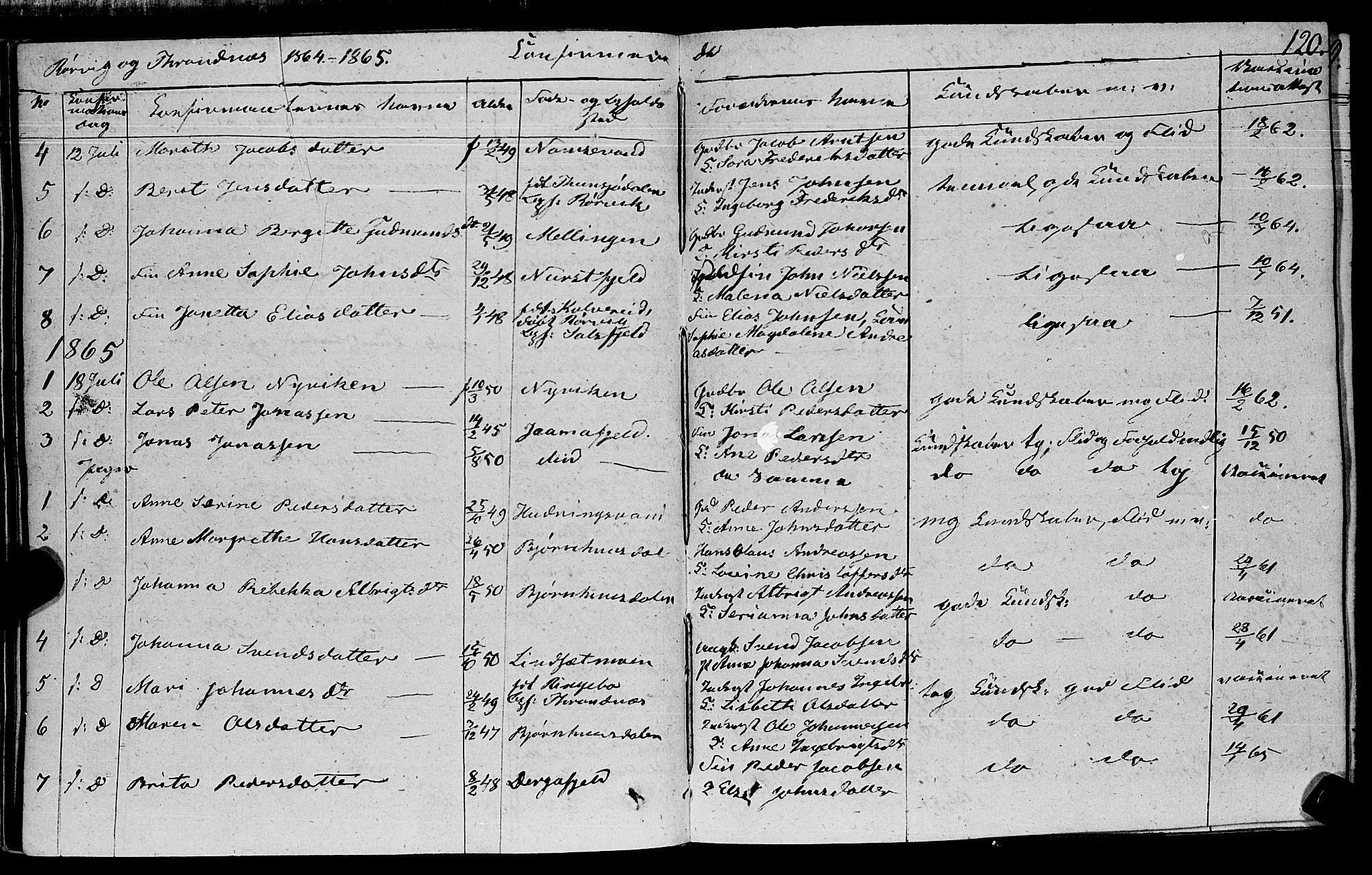 SAT, Ministerialprotokoller, klokkerbøker og fødselsregistre - Nord-Trøndelag, 762/L0538: Ministerialbok nr. 762A02 /1, 1833-1879, s. 120