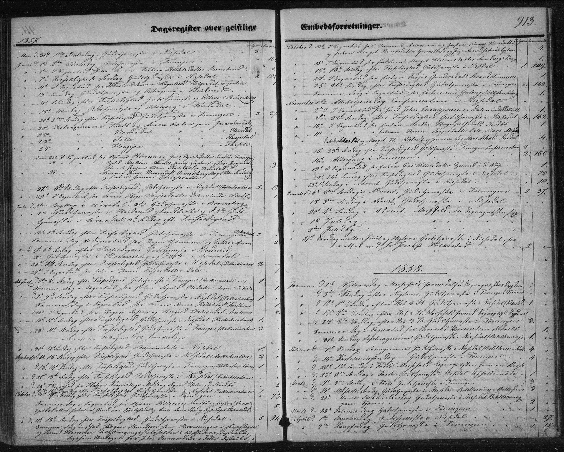 SAKO, Nissedal kirkebøker, F/Fa/L0003: Ministerialbok nr. I 3, 1846-1870, s. 912-913