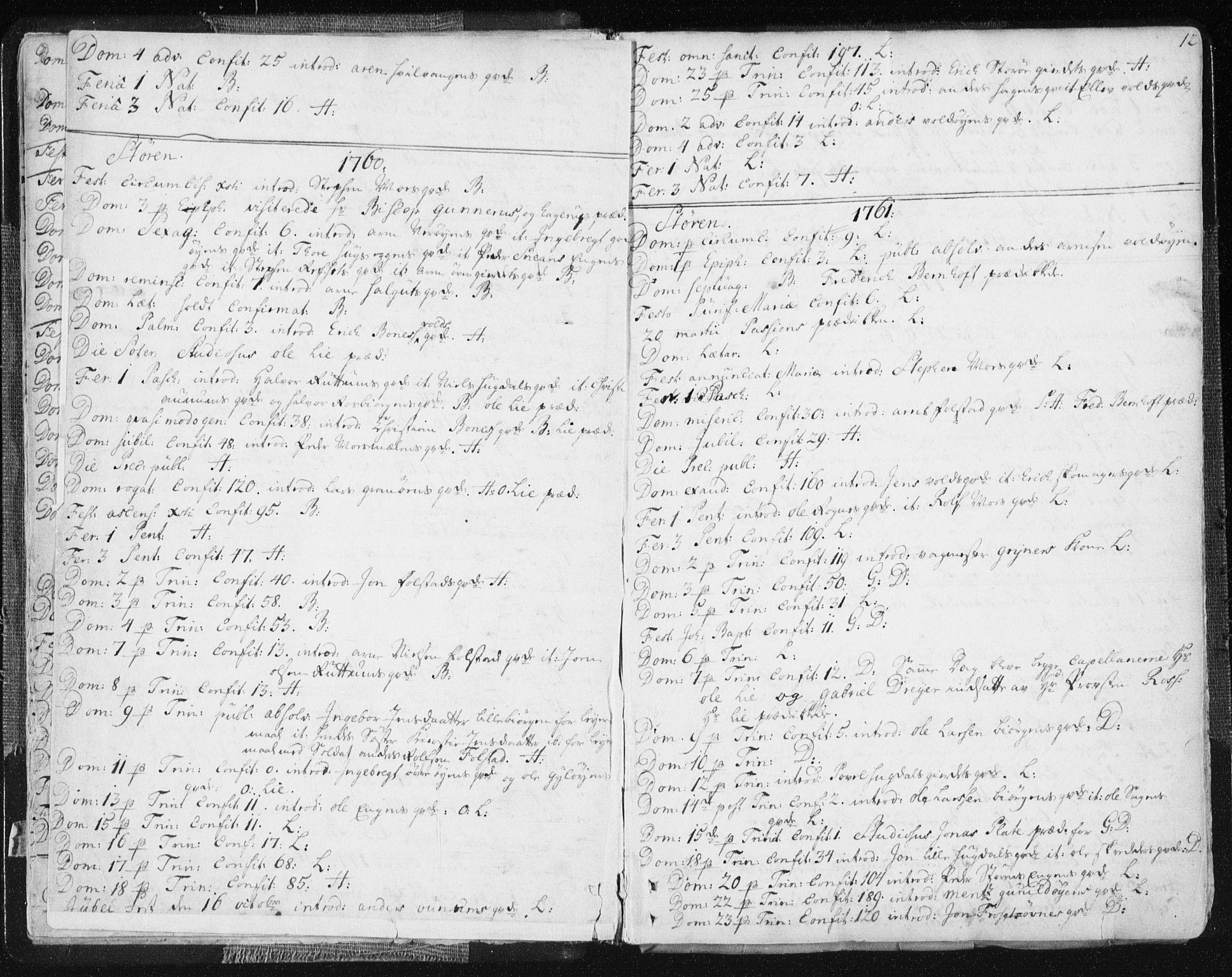 SAT, Ministerialprotokoller, klokkerbøker og fødselsregistre - Sør-Trøndelag, 687/L0991: Ministerialbok nr. 687A02, 1747-1790, s. 12