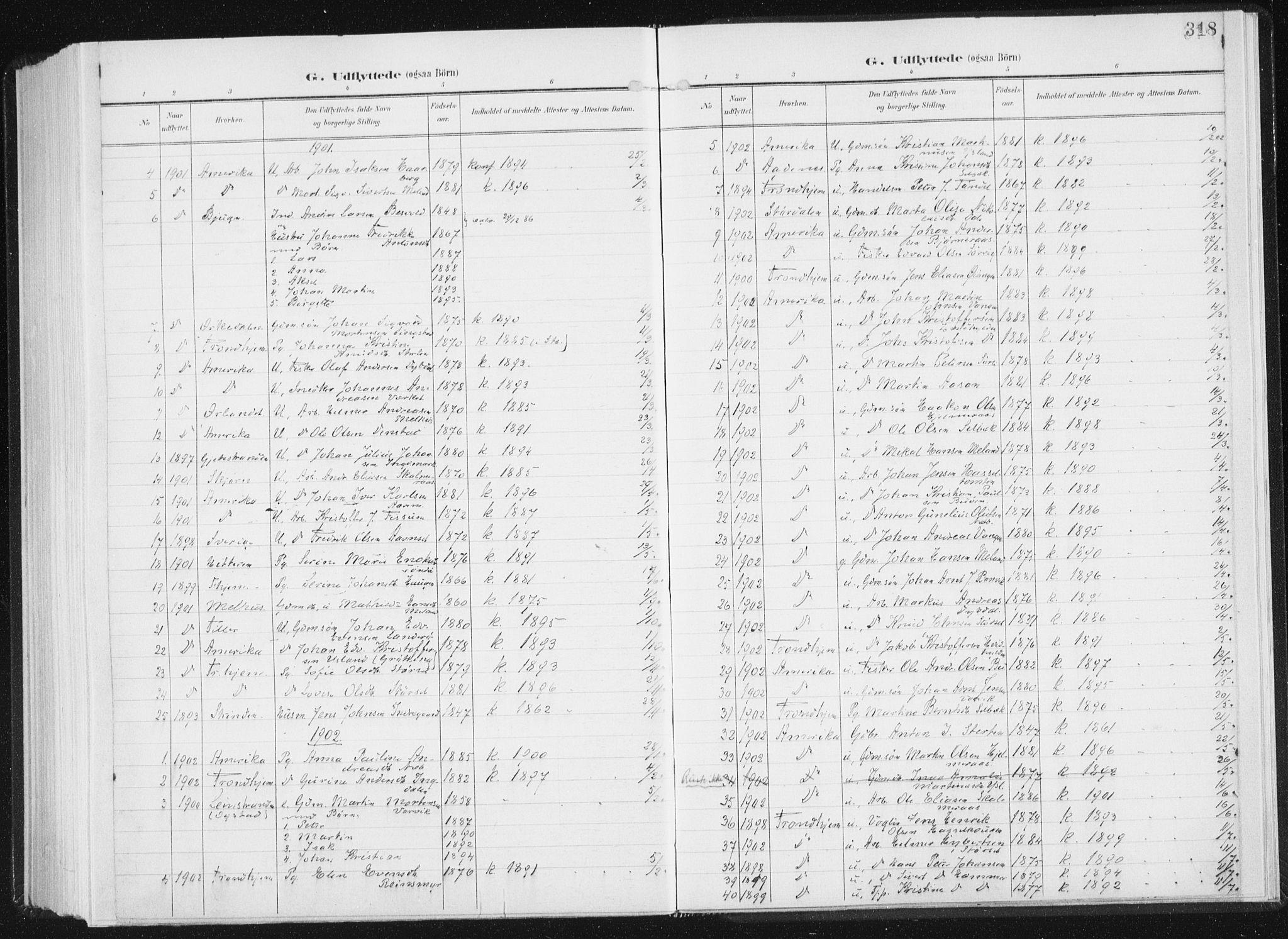 SAT, Ministerialprotokoller, klokkerbøker og fødselsregistre - Sør-Trøndelag, 647/L0635: Ministerialbok nr. 647A02, 1896-1911, s. 318