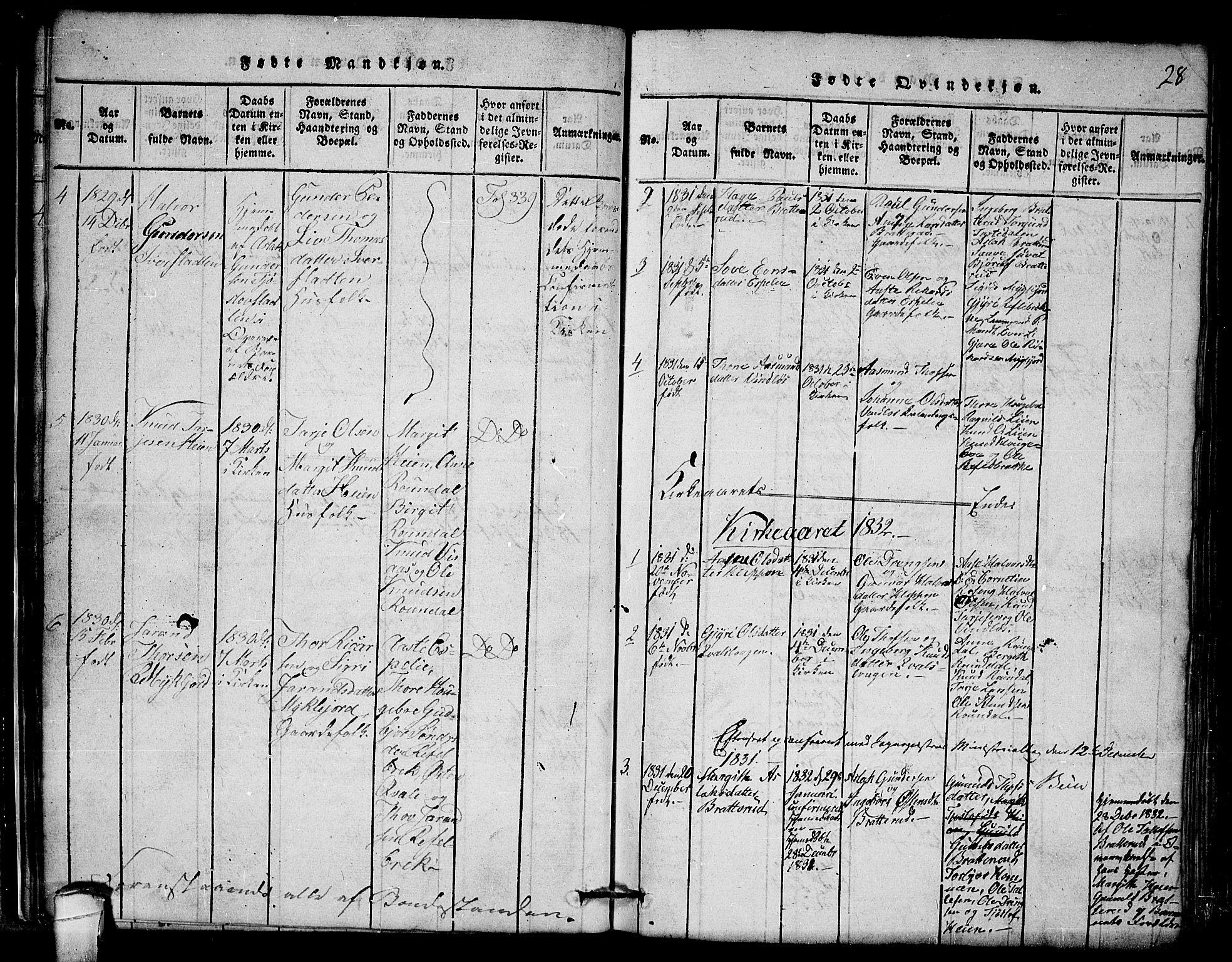 SAKO, Lårdal kirkebøker, G/Gb/L0001: Klokkerbok nr. II 1, 1815-1865, s. 28