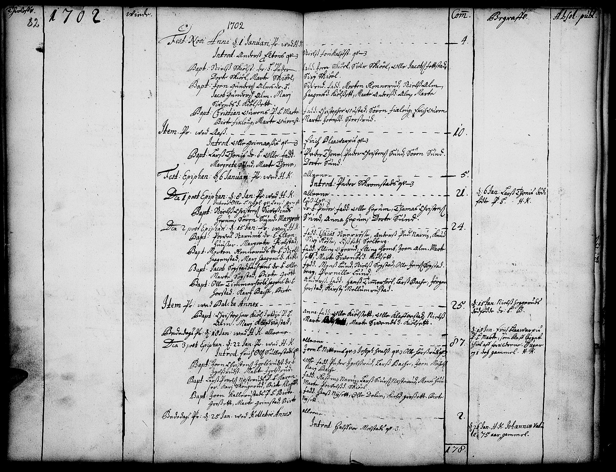 SAH, Toten prestekontor, Ministerialbok nr. 1, 1695-1713, s. 82