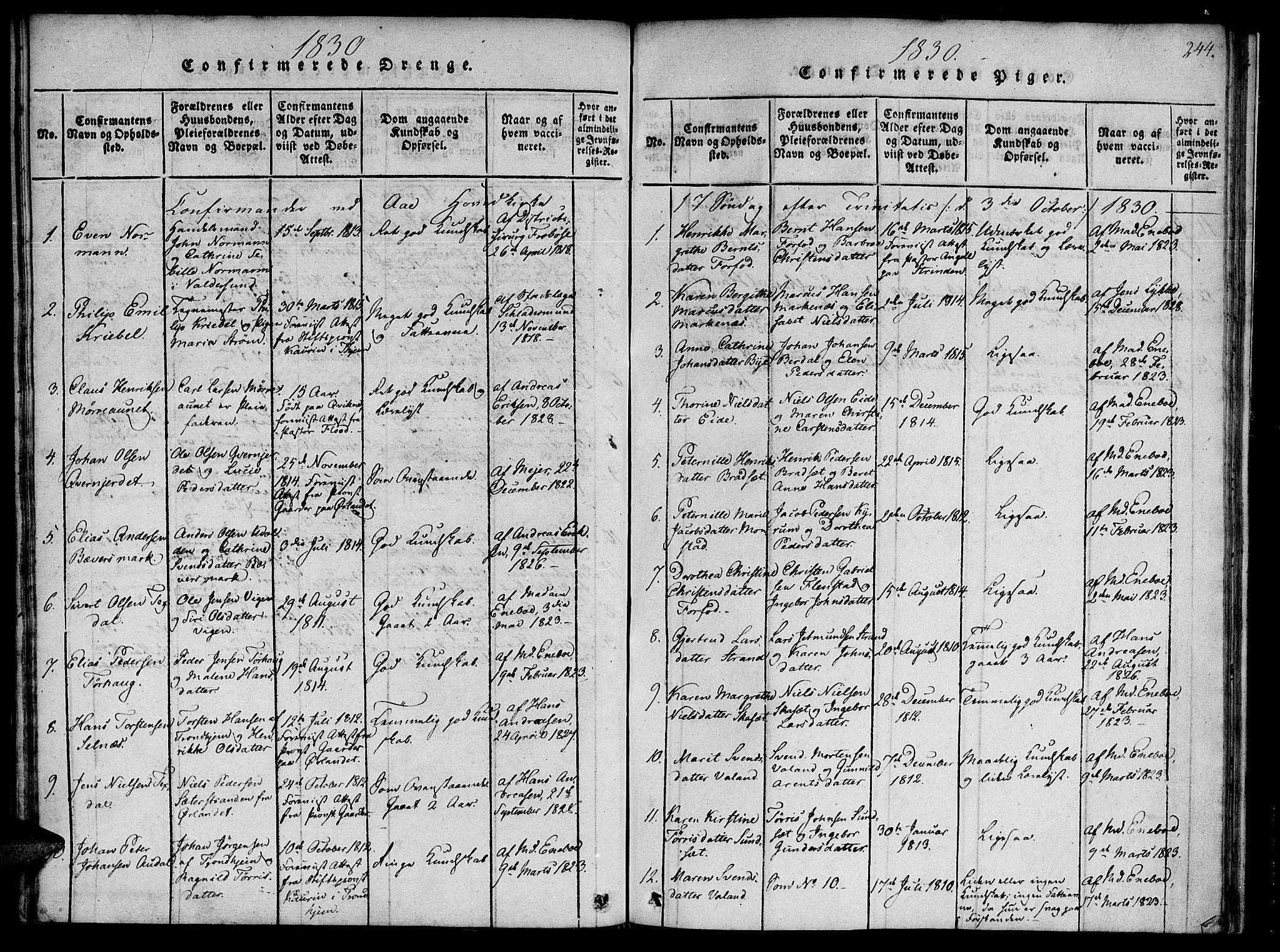 SAT, Ministerialprotokoller, klokkerbøker og fødselsregistre - Sør-Trøndelag, 655/L0675: Ministerialbok nr. 655A04, 1818-1830, s. 244