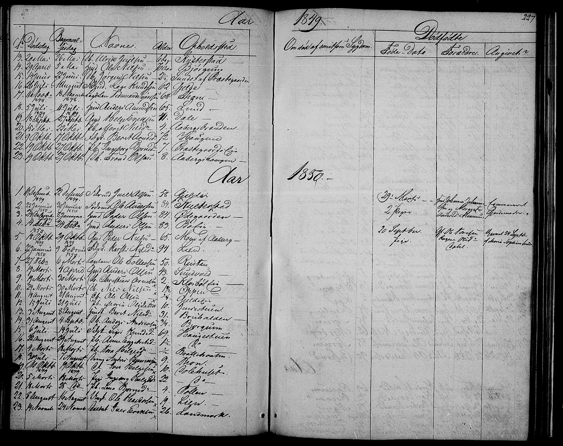 SAH, Nord-Aurdal prestekontor, Klokkerbok nr. 2, 1842-1877, s. 227