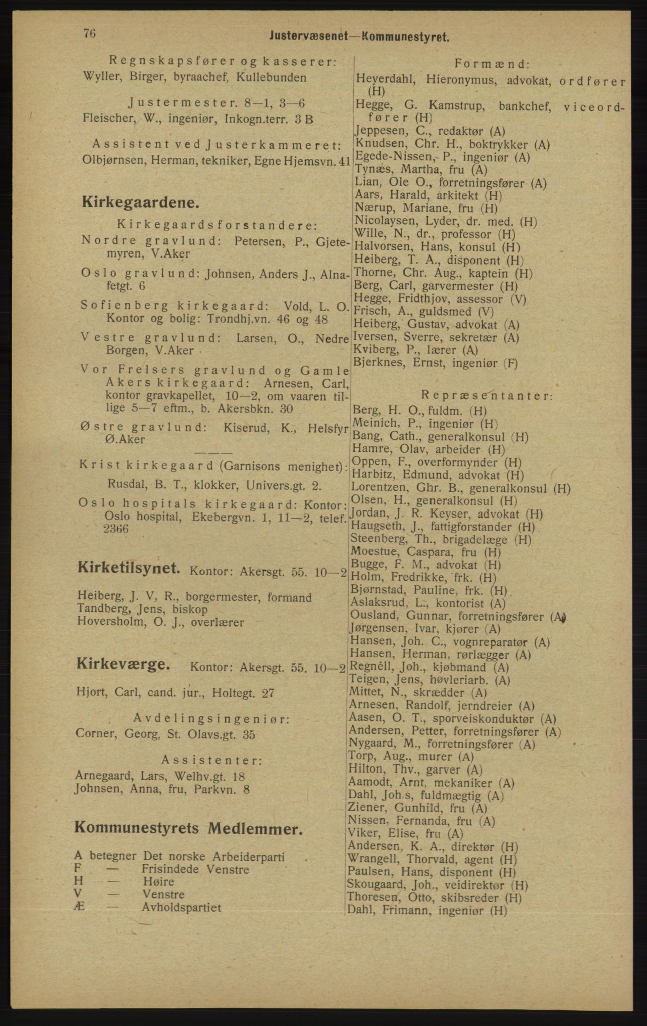 RA, Kristiania adressebok (publikasjon)*, 1913, s. 76