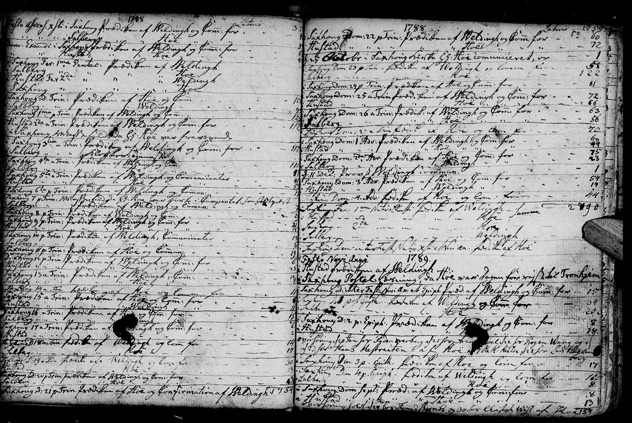 SAT, Ministerialprotokoller, klokkerbøker og fødselsregistre - Nord-Trøndelag, 730/L0273: Ministerialbok nr. 730A02, 1762-1802, s. 59