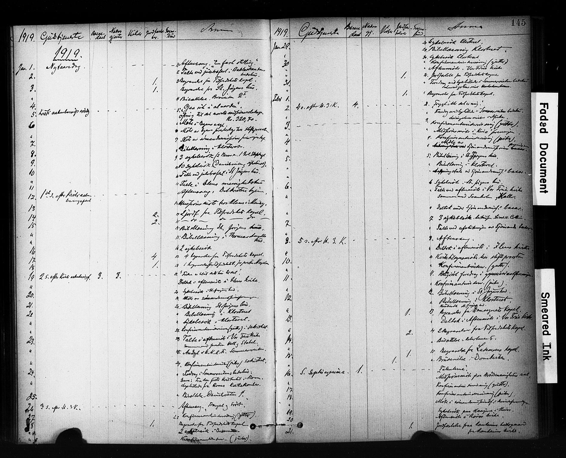 SAT, Ministerialprotokoller, klokkerbøker og fødselsregistre - Sør-Trøndelag, 601/L0071: Residerende kapellans bok nr. 601B04, 1882-1931, s. 145
