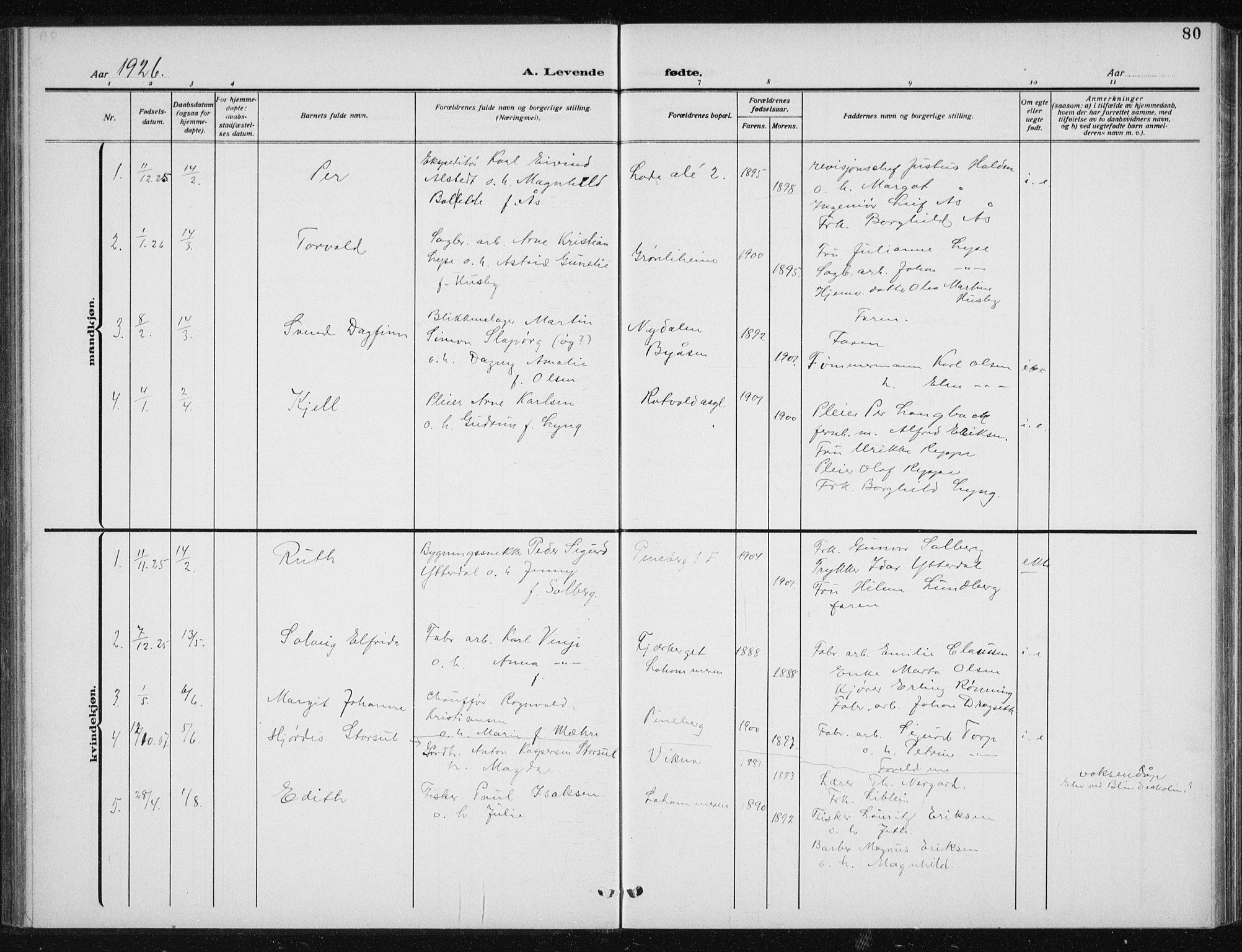 SAT, Ministerialprotokoller, klokkerbøker og fødselsregistre - Sør-Trøndelag, 606/L0314: Klokkerbok nr. 606C10, 1911-1937, s. 80