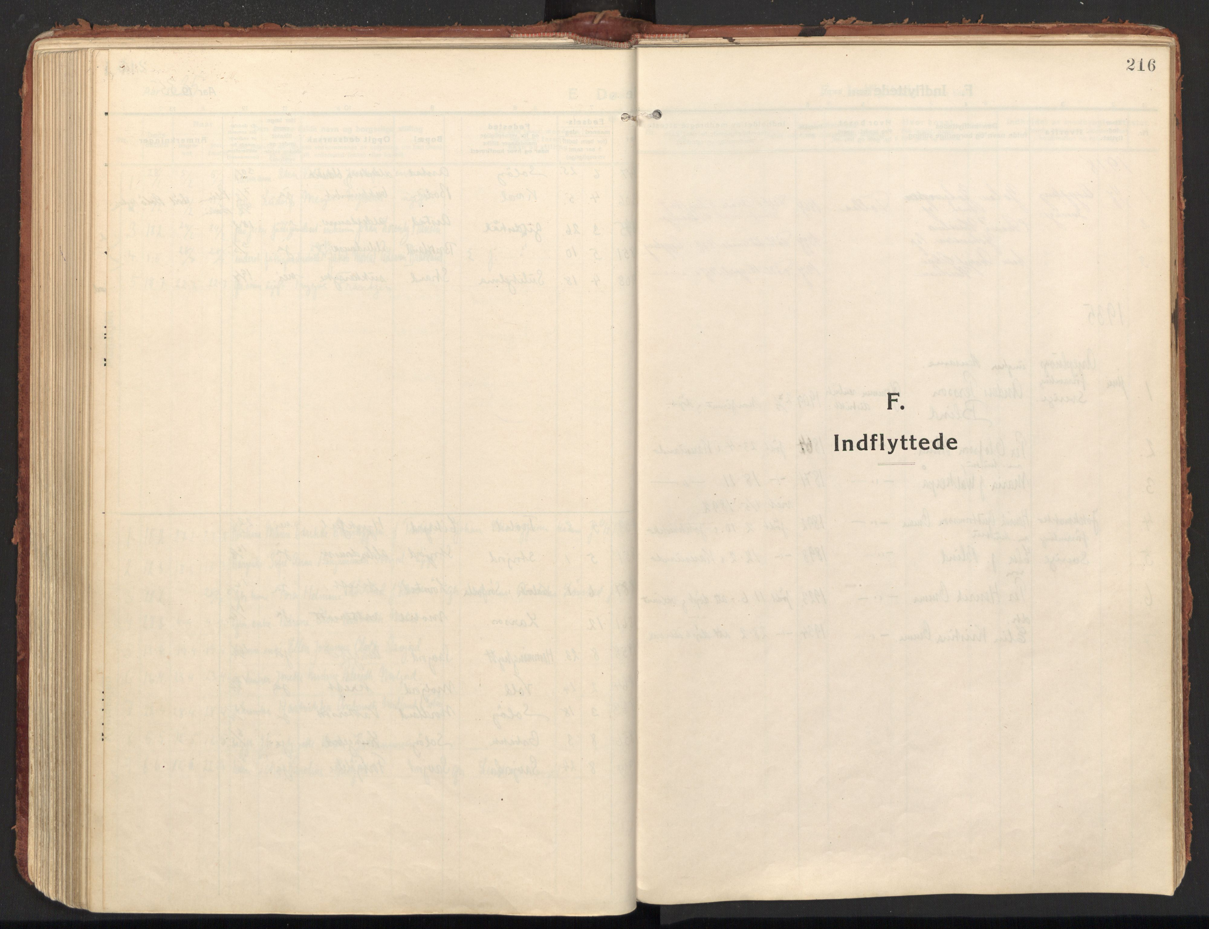 SAT, Ministerialprotokoller, klokkerbøker og fødselsregistre - Nordland, 846/L0650: Ministerialbok nr. 846A08, 1916-1935, s. 216