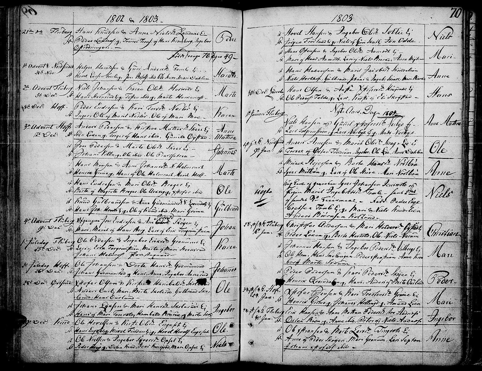 SAH, Land prestekontor, Ministerialbok nr. 6, 1784-1813, s. 70