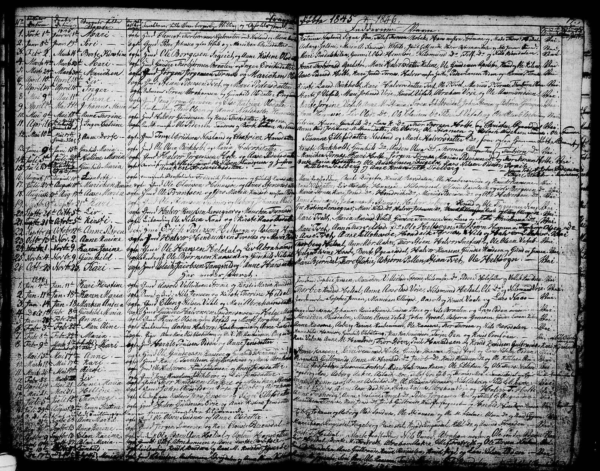 SAKO, Drangedal kirkebøker, G/Ga/L0001: Klokkerbok nr. I 1 /1, 1814-1856, s. 17