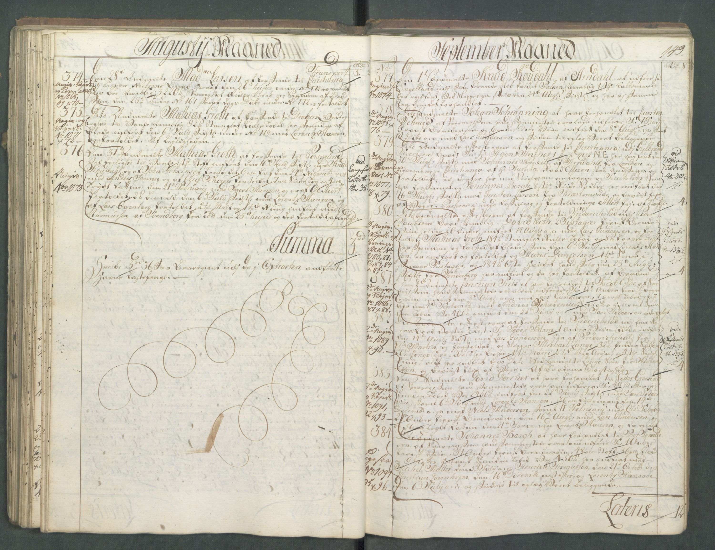 RA, Generaltollkammeret, tollregnskaper, R01/L0028: Tollregnskaper Fredrikshald, 1756, s. 149
