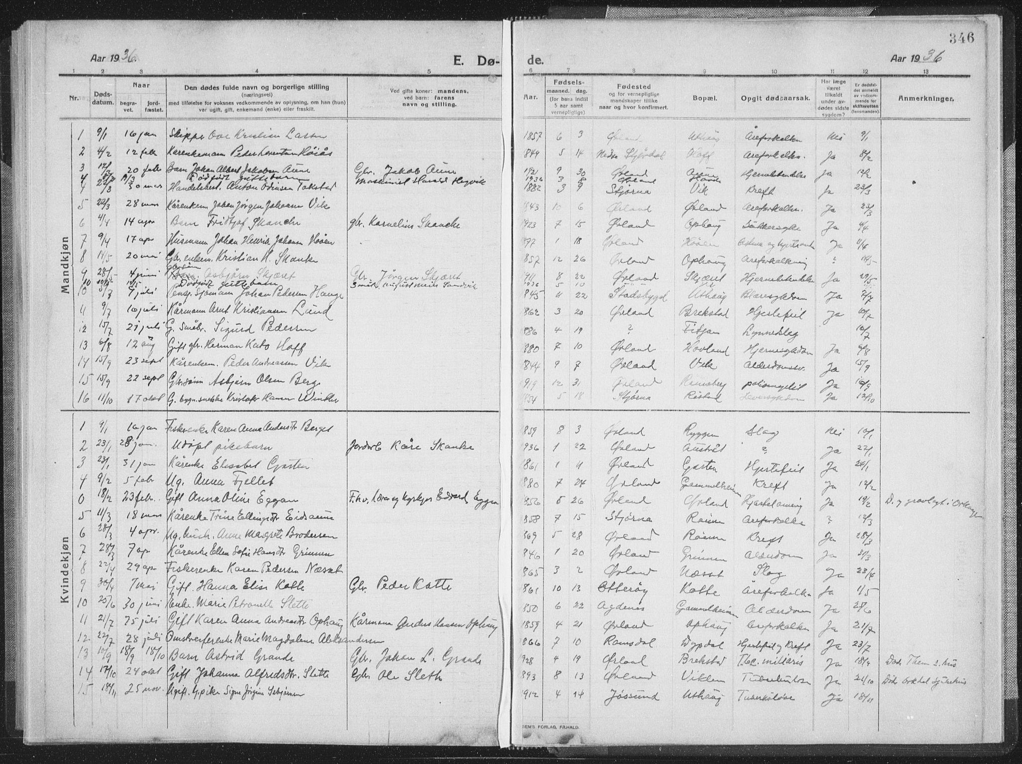 SAT, Ministerialprotokoller, klokkerbøker og fødselsregistre - Sør-Trøndelag, 659/L0747: Klokkerbok nr. 659C04, 1913-1938, s. 346
