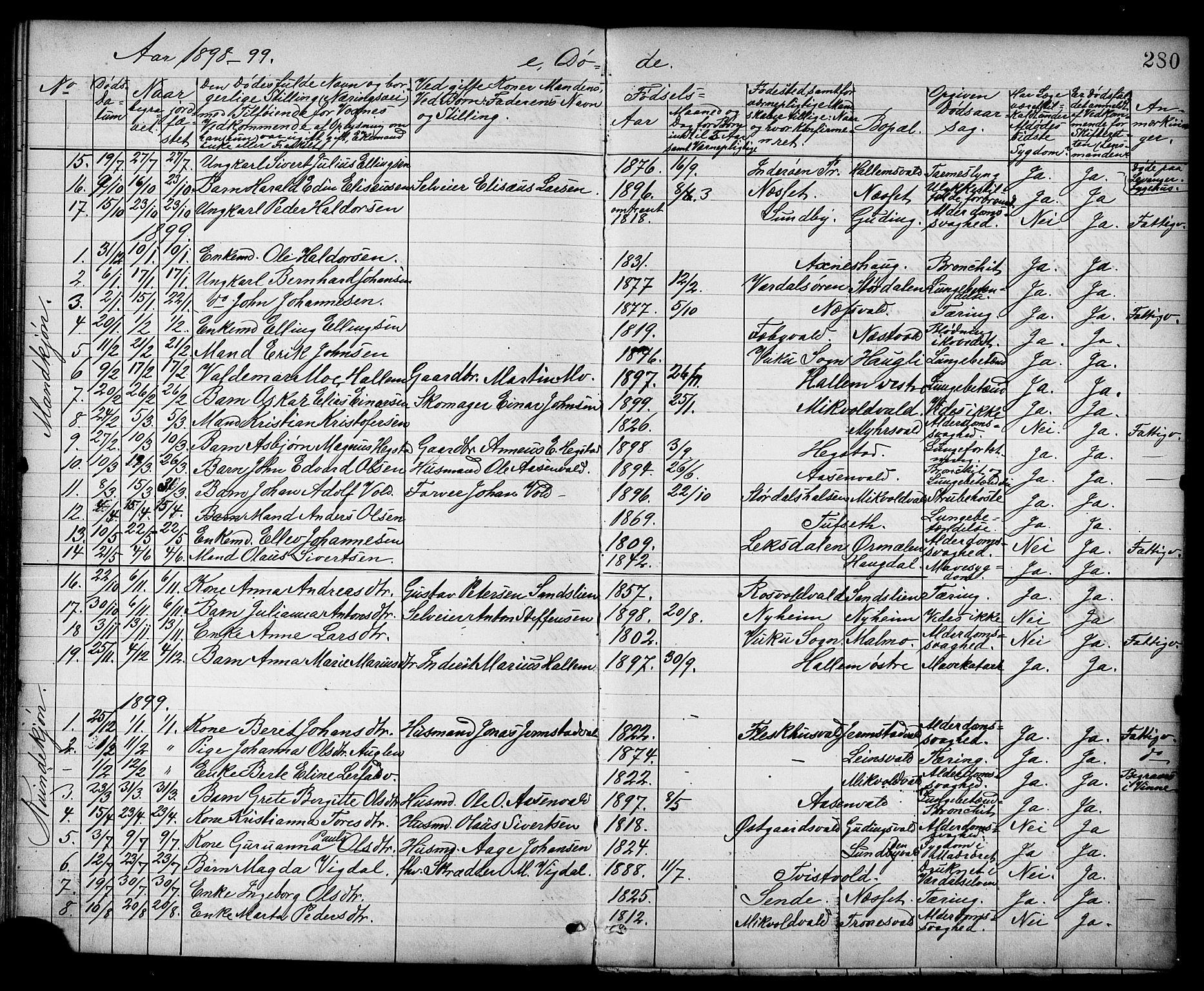 SAT, Ministerialprotokoller, klokkerbøker og fødselsregistre - Nord-Trøndelag, 723/L0257: Klokkerbok nr. 723C05, 1890-1907, s. 280