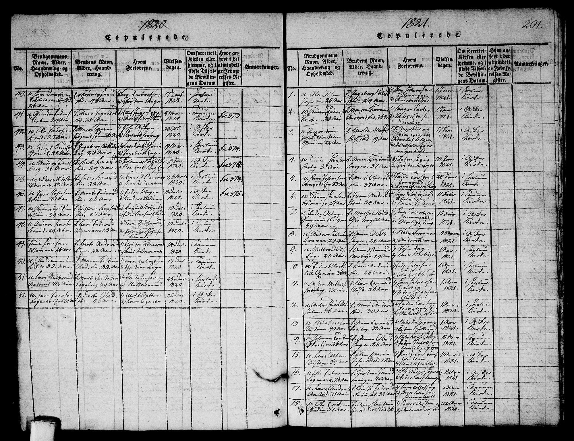 SAO, Asker prestekontor Kirkebøker, G/Ga/L0001: Klokkerbok nr. I 1, 1814-1830, s. 201