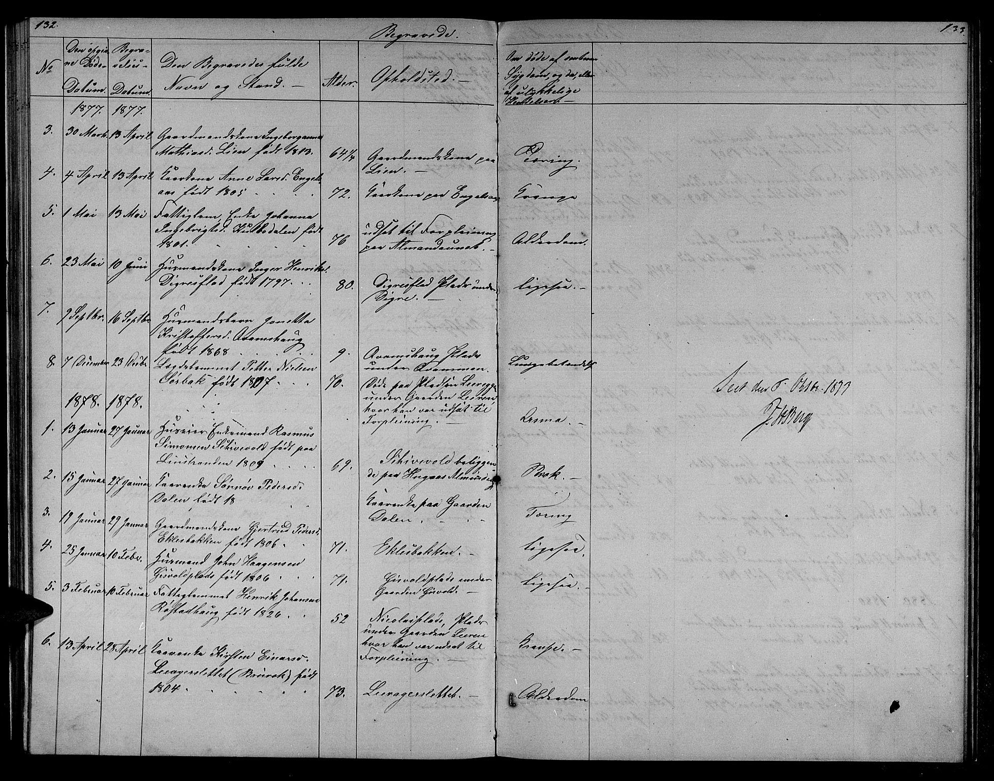 SAT, Ministerialprotokoller, klokkerbøker og fødselsregistre - Sør-Trøndelag, 608/L0340: Klokkerbok nr. 608C06, 1864-1889, s. 132-133
