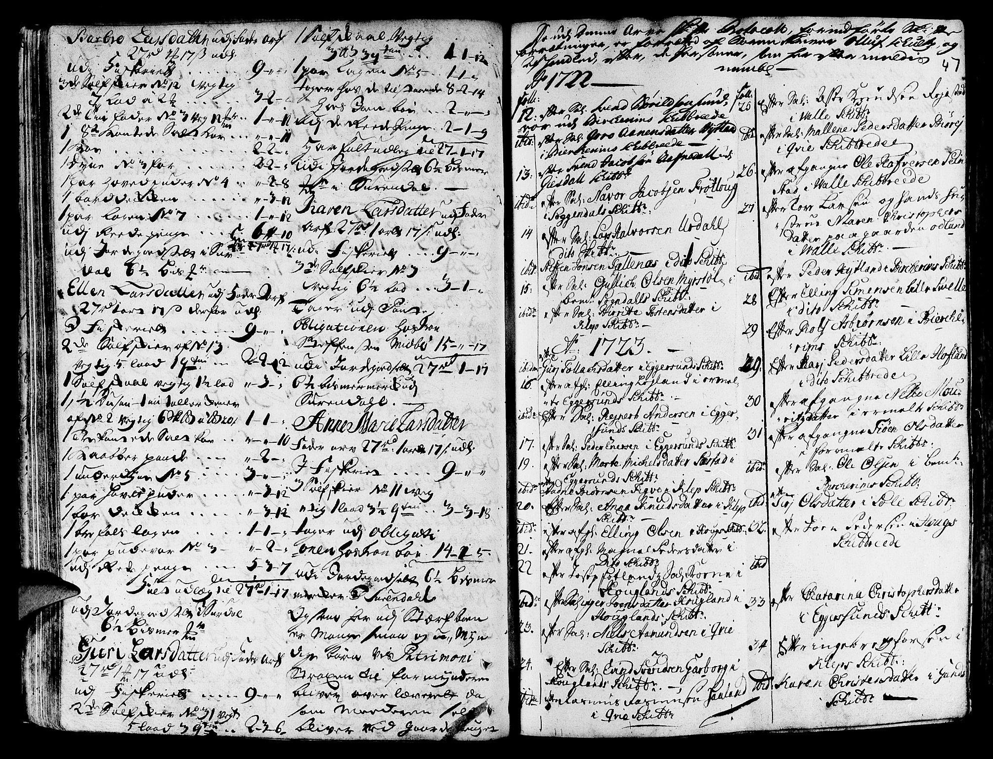 SAST, Jæren og Dalane sorenskriveri, 5/50BA/L0006B: SKIFTEPROTOKOLL, 1722-1739, s. 46b-47a