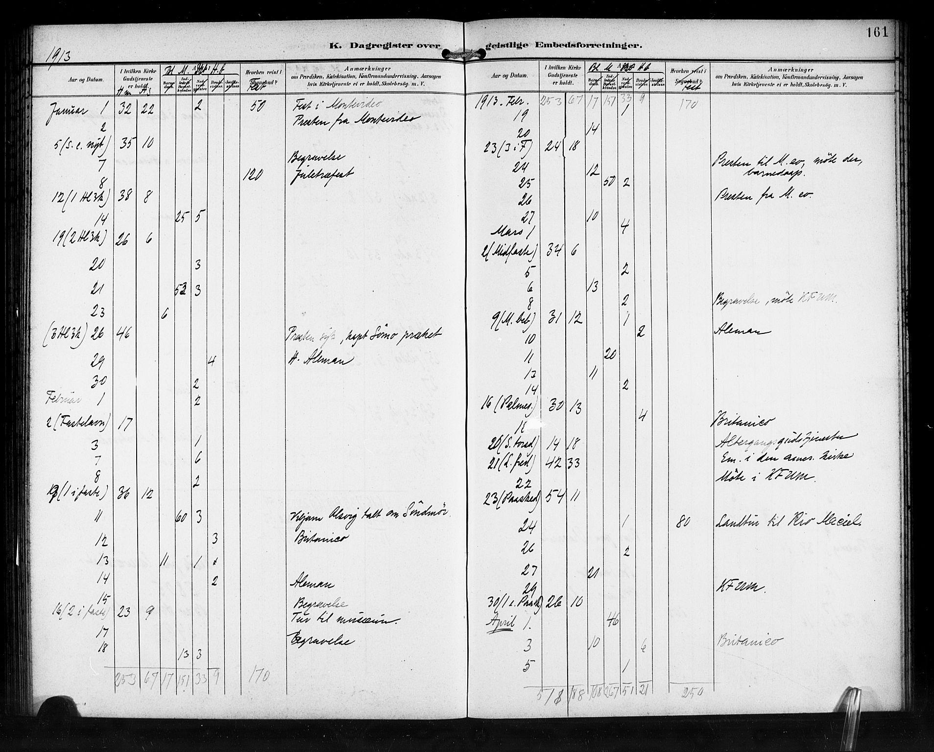 SAB, Den Norske Sjømannsmisjon i utlandet*, Ministerialbok nr. A 2, 1899-1919, s. 161