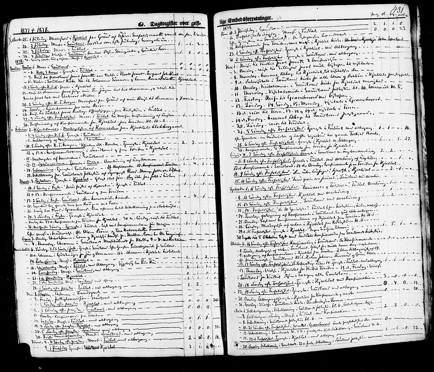 SAKO, Hjartdal kirkebøker, F/Fa/L0009: Ministerialbok nr. I 9, 1860-1879, s. 431