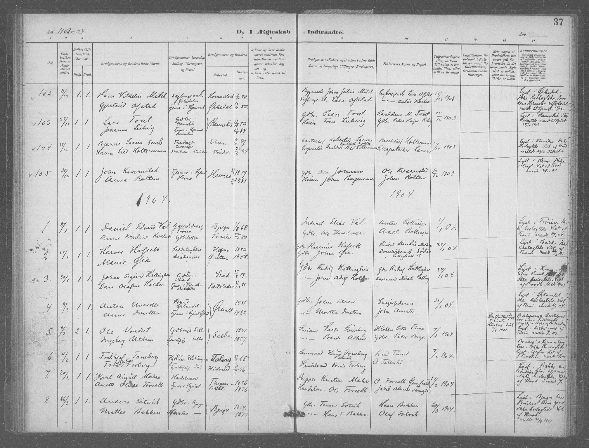 SAT, Ministerialprotokoller, klokkerbøker og fødselsregistre - Sør-Trøndelag, 601/L0077: Residerende kapellans bok nr. 601B10, 1900-1907, s. 37