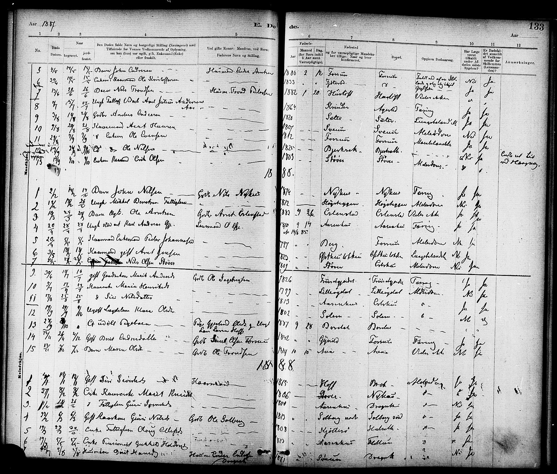 SAT, Ministerialprotokoller, klokkerbøker og fødselsregistre - Sør-Trøndelag, 689/L1040: Ministerialbok nr. 689A05, 1878-1890, s. 133