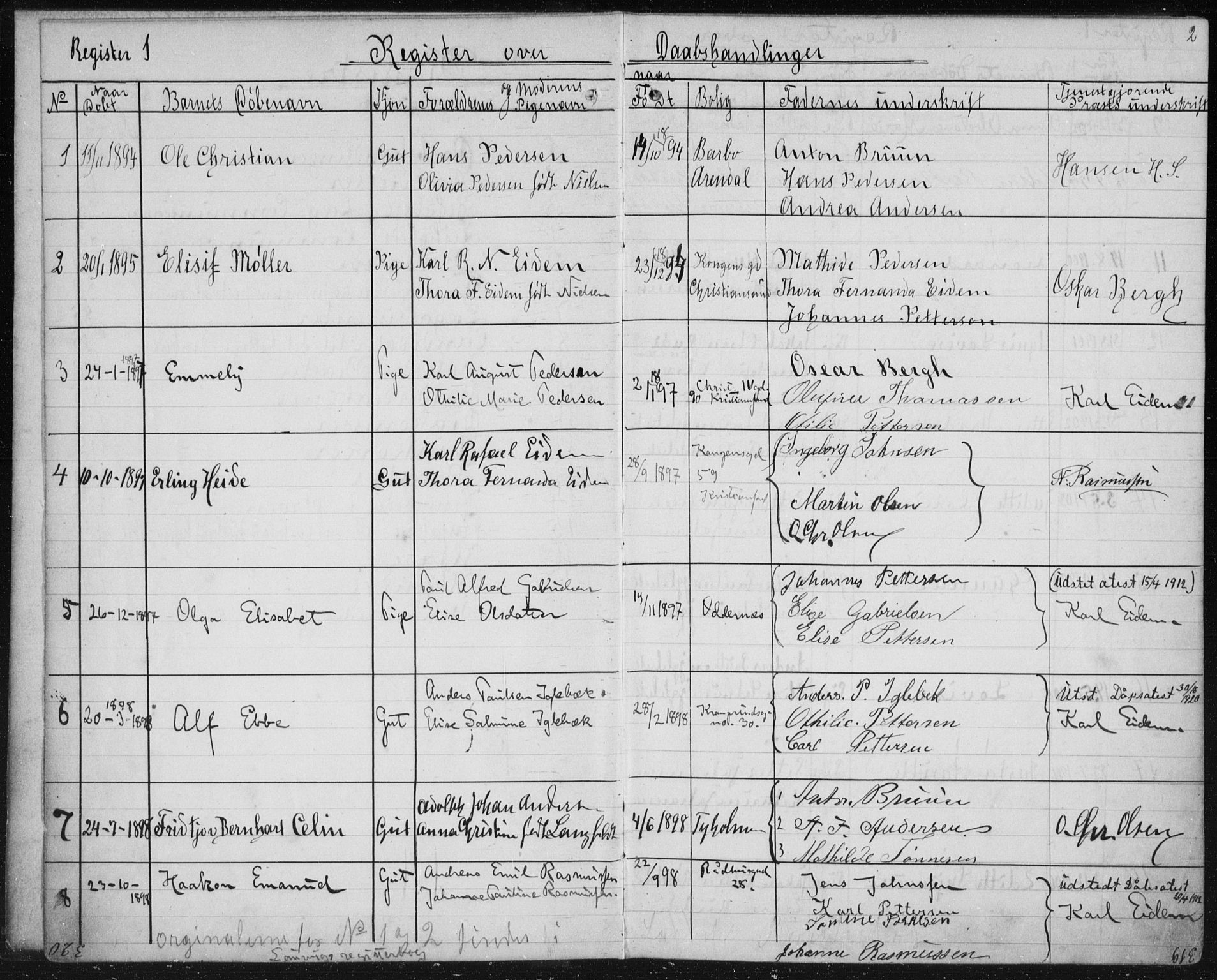 SAK, Den katolsk-apostoliske menighet, Kristiansand, F/Fa/L0001: Dissenterprotokoll nr. 1, 1894-1939, s. 1-2