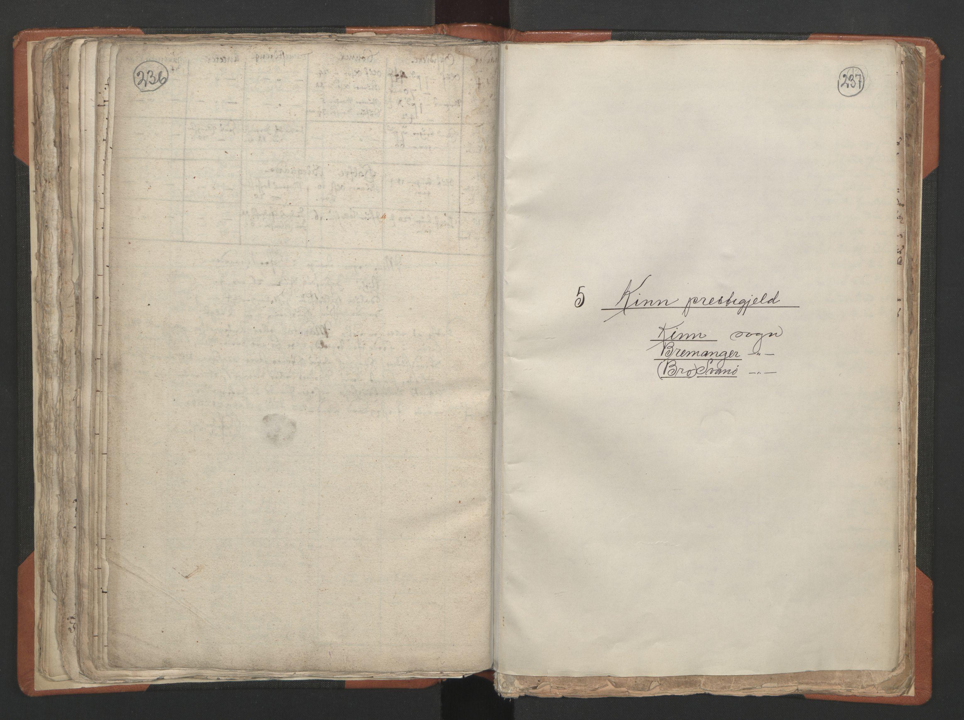 RA, Sogneprestenes manntall 1664-1666, nr. 24: Sunnfjord prosti, 1664-1666, s. 236-237