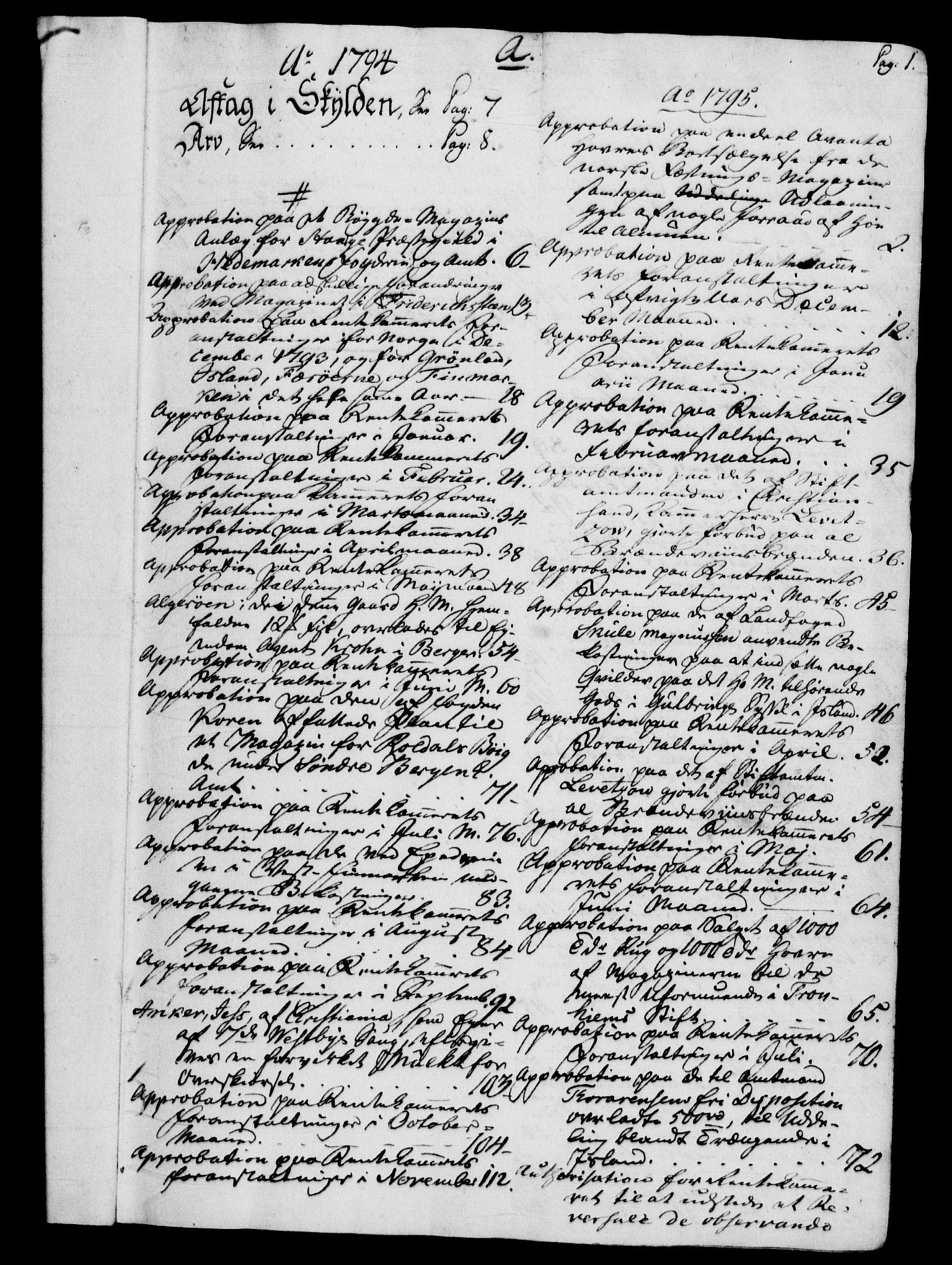 RA, Rentekammeret, Kammerkanselliet, G/Gf/Gfb/L0014: Register til norske relasjons- og resolusjonsprotokoller (merket RK 52.109), 1794-1796, s. 1