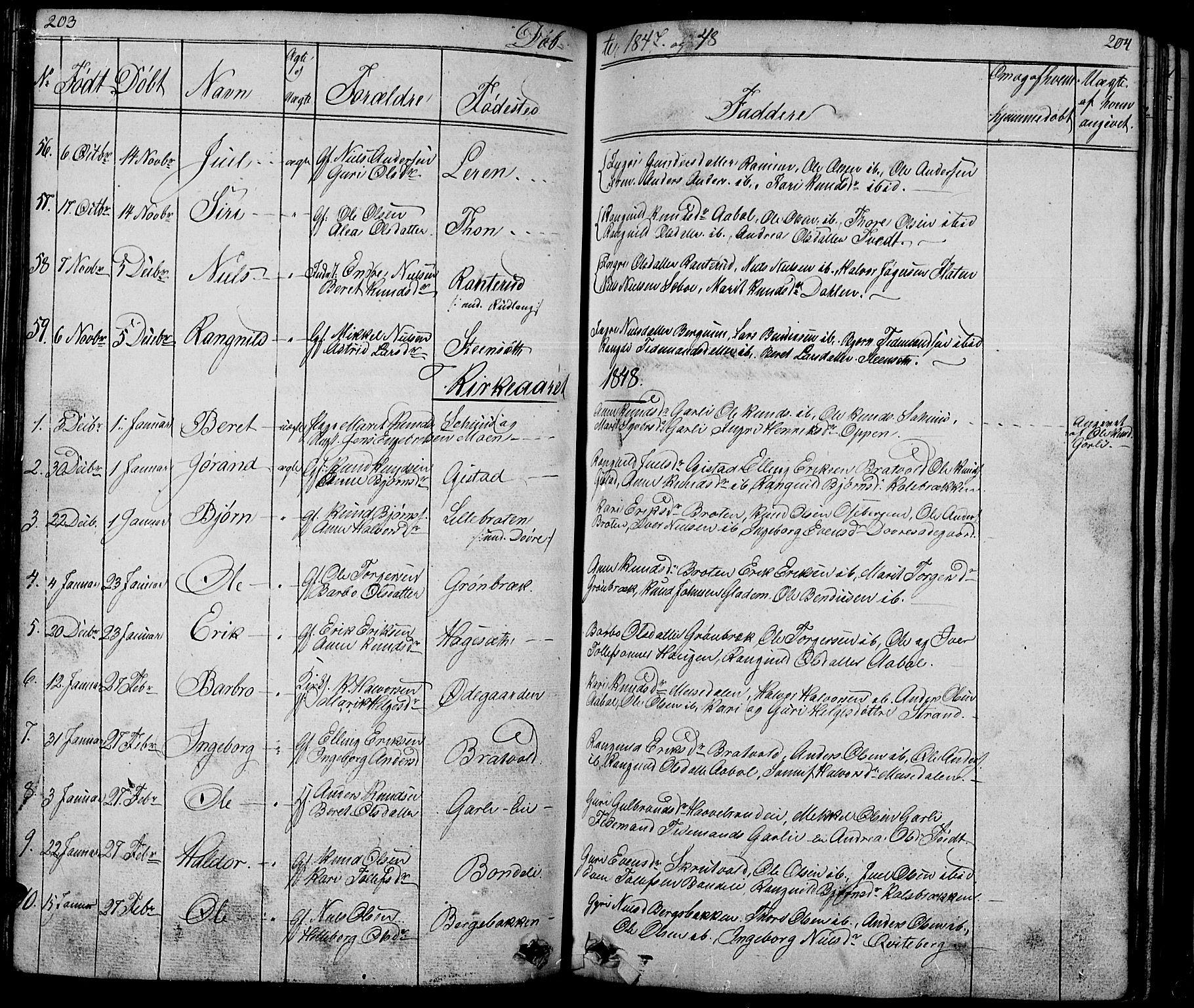 SAH, Nord-Aurdal prestekontor, Klokkerbok nr. 1, 1834-1887, s. 203-204