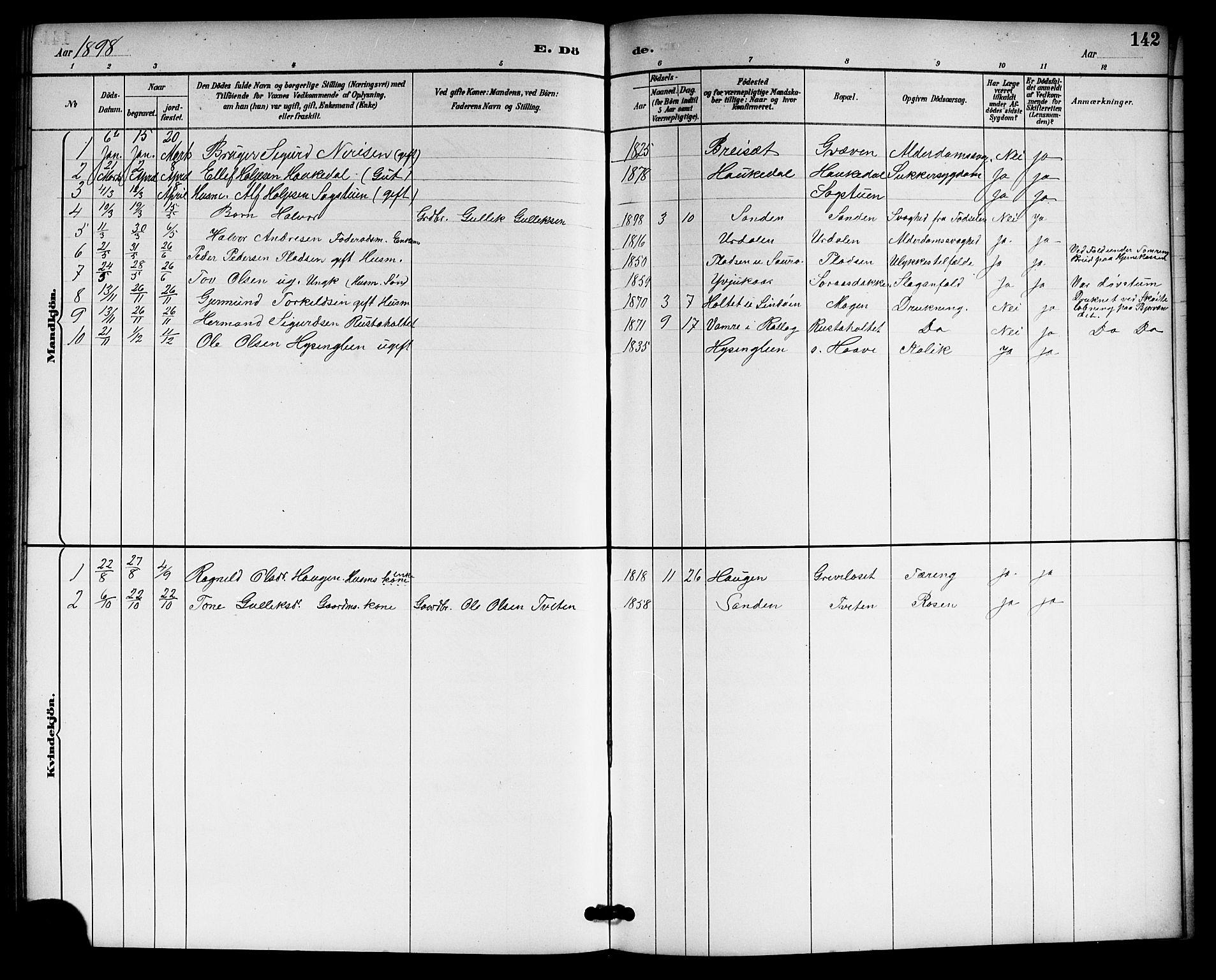 SAKO, Gransherad kirkebøker, G/Gb/L0003: Klokkerbok nr. II 3, 1887-1921, s. 142