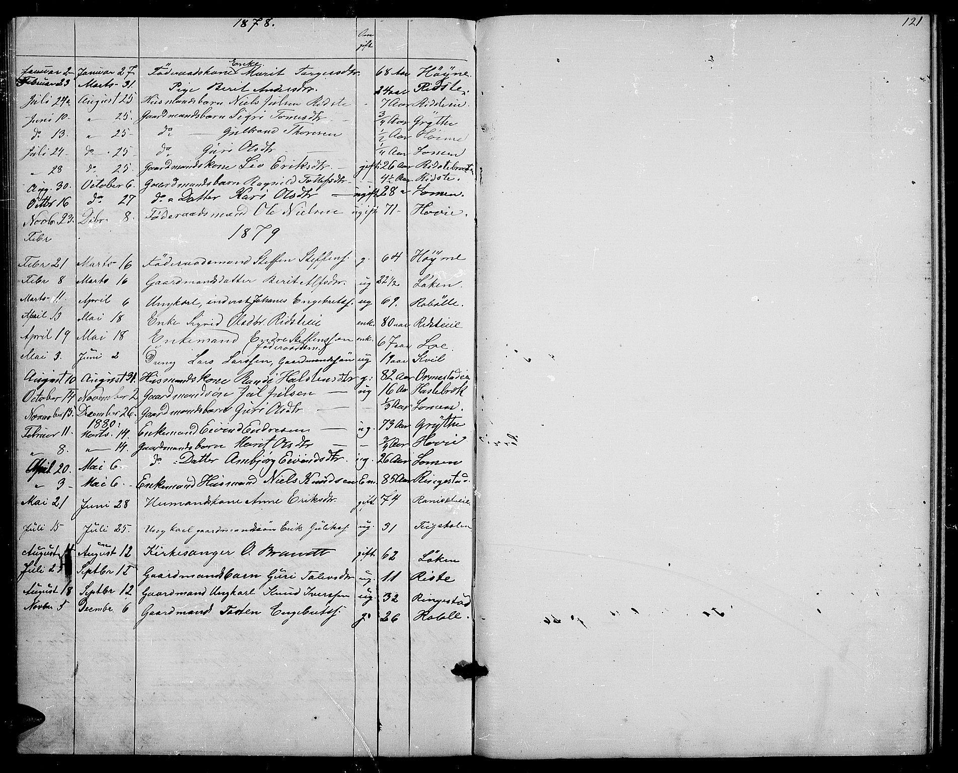 SAH, Vestre Slidre prestekontor, Klokkerbok nr. 2, 1869-1882, s. 121