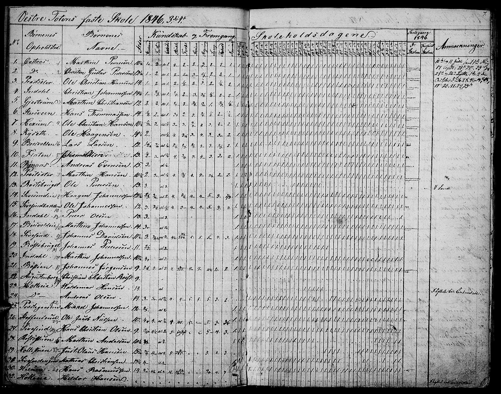SAH, Vestre Toten prestekontor, Klokkerbok nr. 3, 1846-1854, s. 7