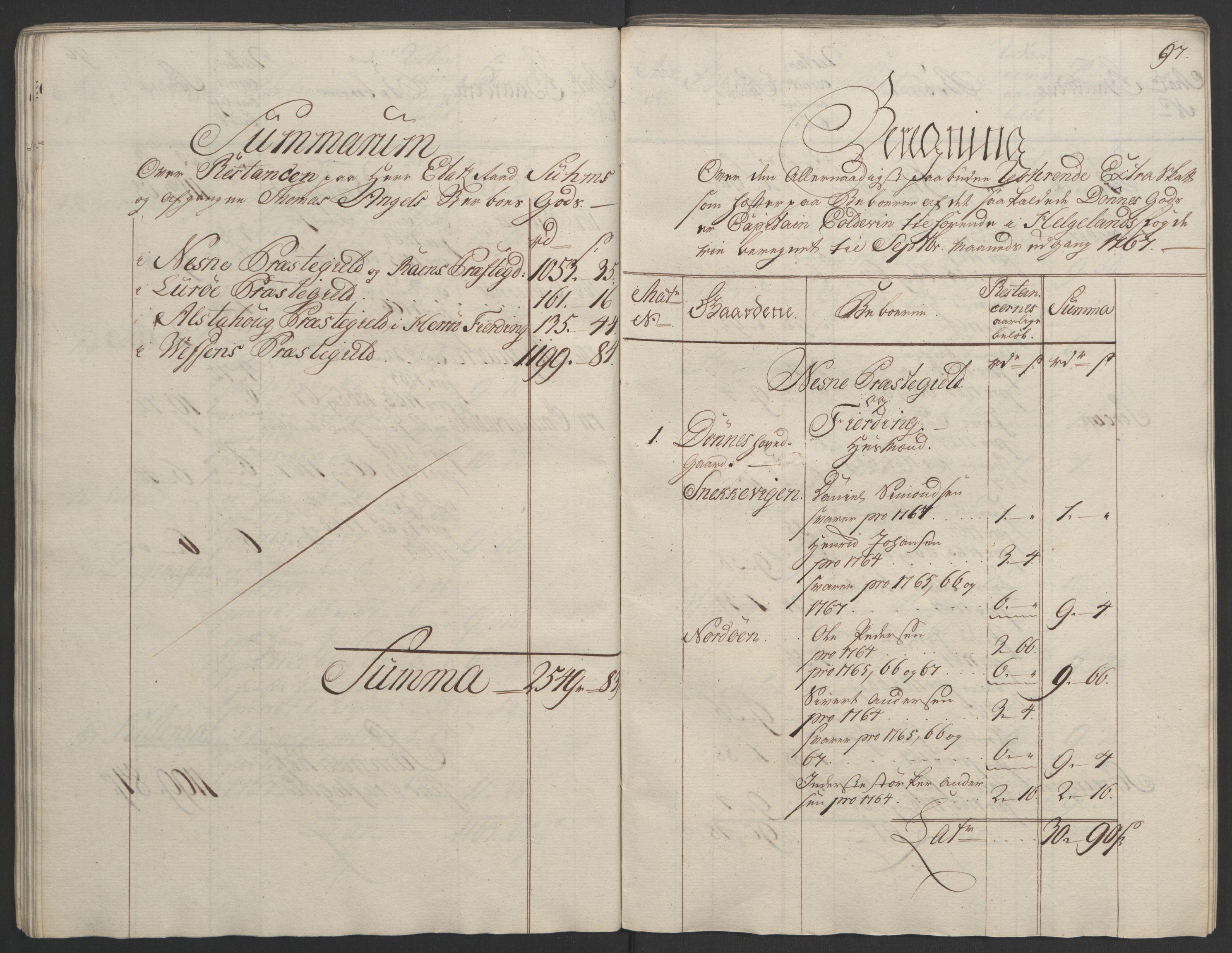 RA, Rentekammeret inntil 1814, Realistisk ordnet avdeling, Ol/L0023: [Gg 10]: Ekstraskatten, 23.09.1762. Helgeland (restanseregister), 1767-1772, s. 94
