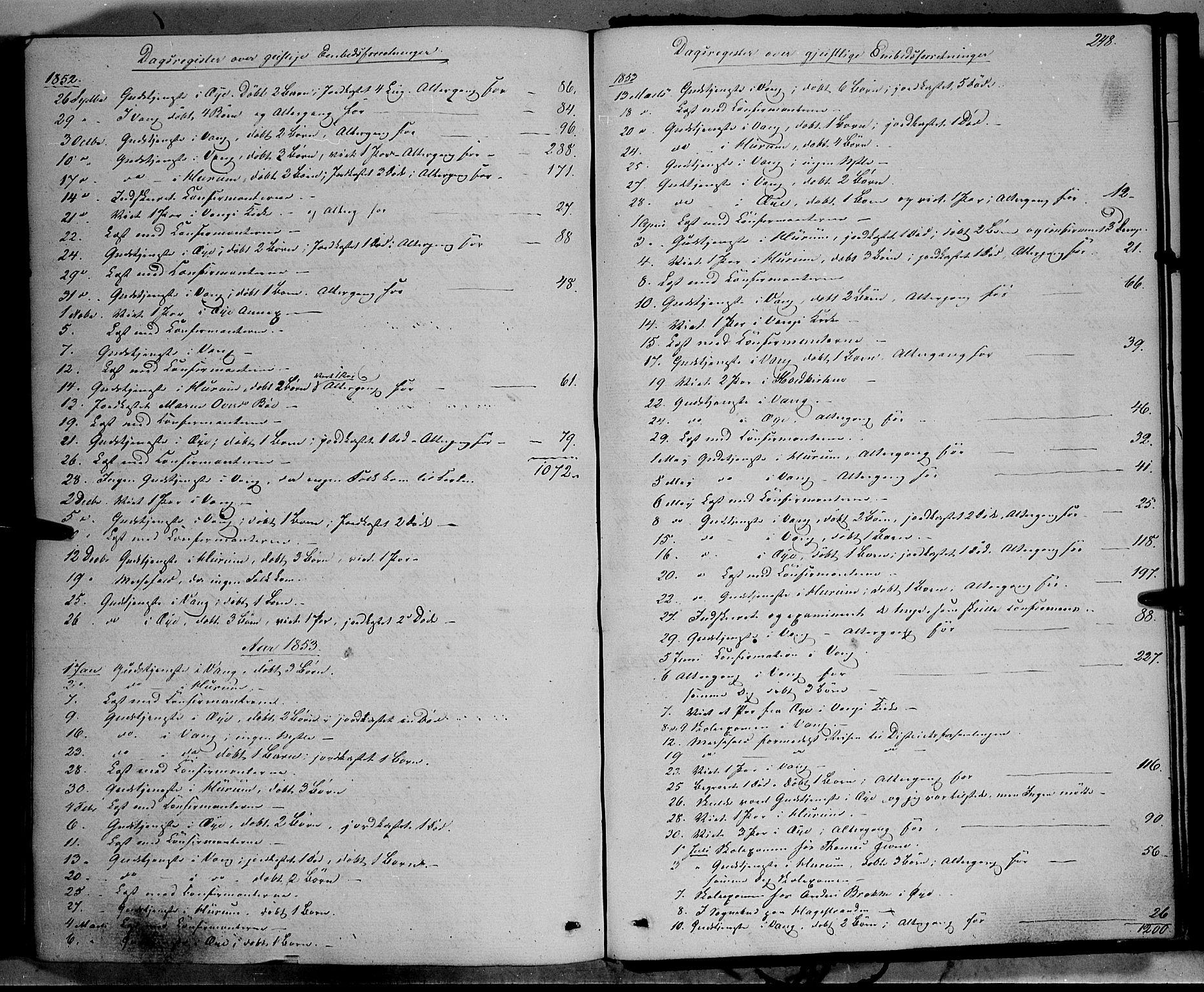 SAH, Vang prestekontor, Valdres, Ministerialbok nr. 6, 1846-1864, s. 248